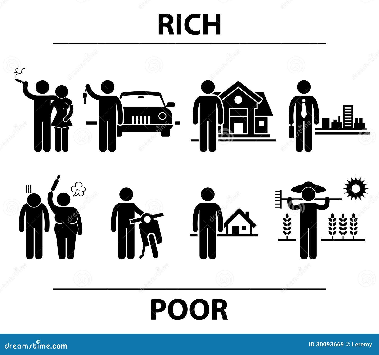 Ricos y concepto financiero de las diferencias del pobre hombre