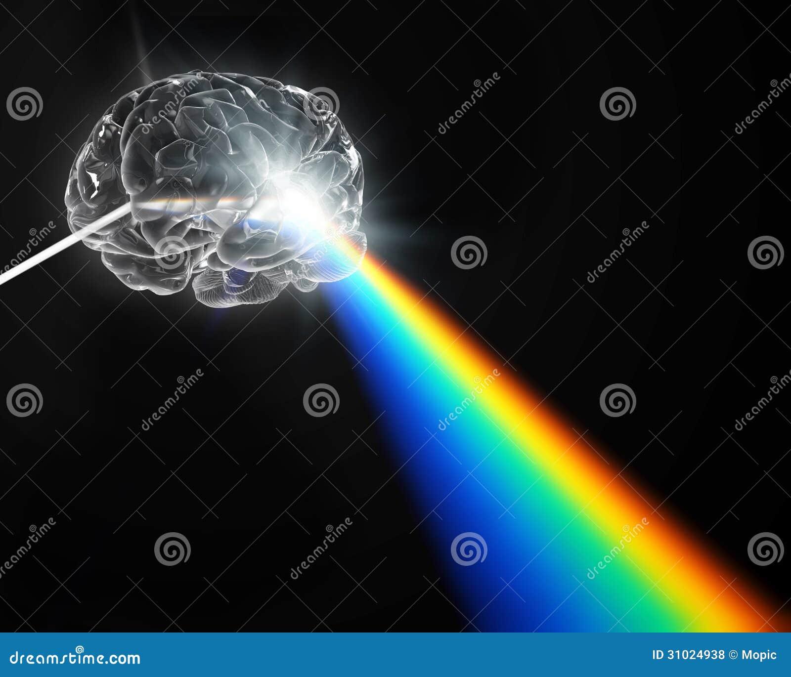Una luz blanca de dispersión formada cerebro de la prisma