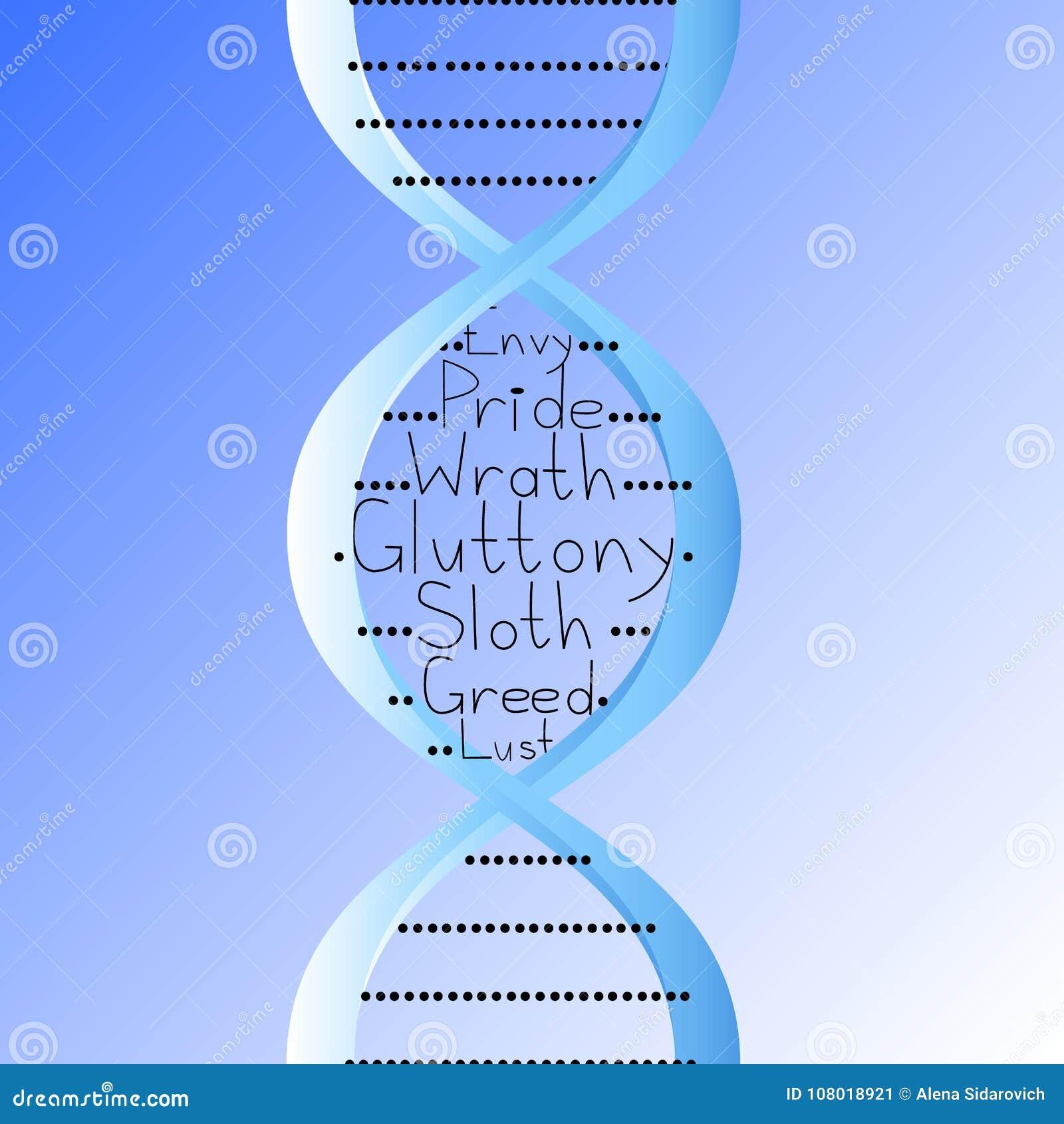 Una molécula de la DNA en la cual siete pecados mortales están inscritos en un b