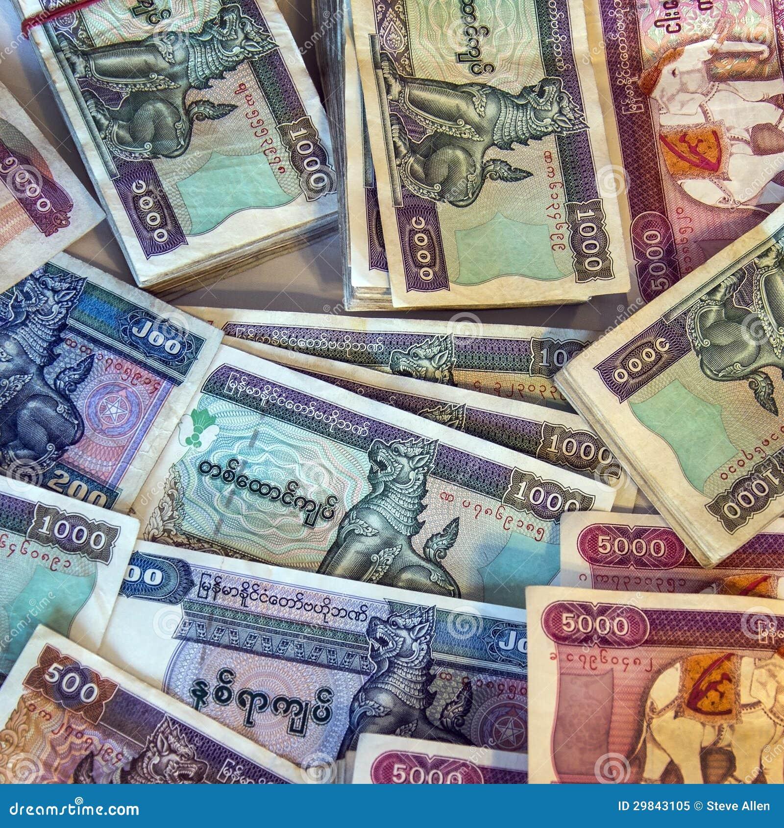 Billetes de banco birmanos del kyat