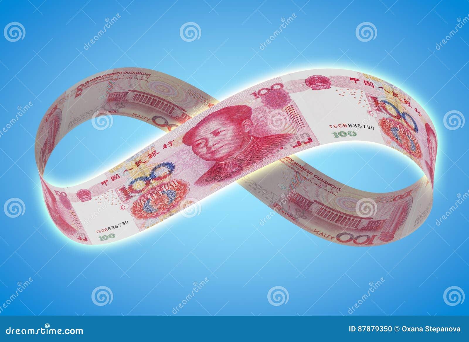 Unbegrenzter Yuan