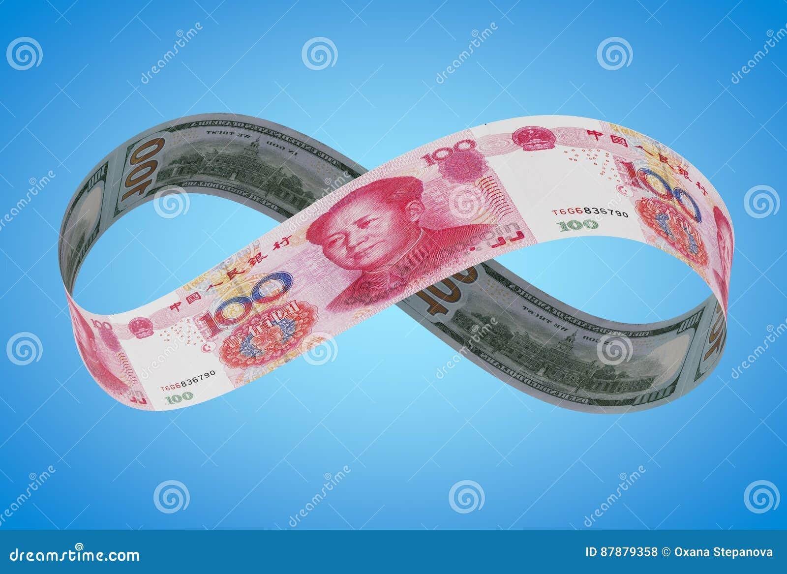Unbegrenzter Yuandollar
