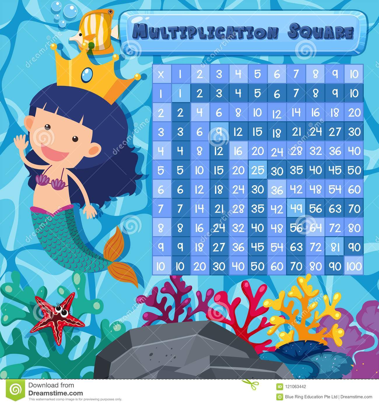 Underwater Math Multiplication Square Stock Vector - Illustration of ...