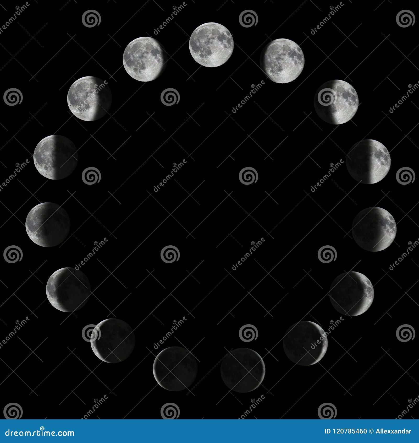 Unga gammala faser för fullmåne Mån- cirkulering för måne