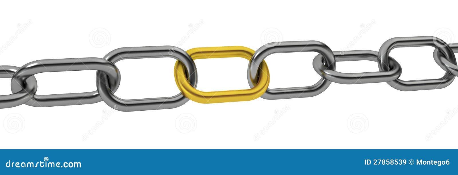 Unikalny łańcuch