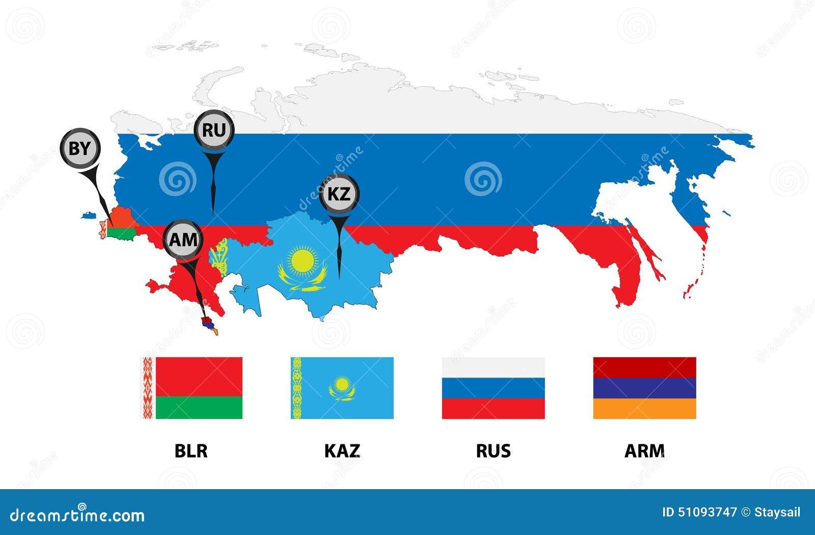 Union économique eurasienne 2