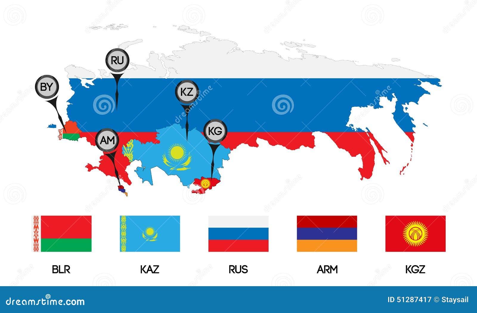 Union économique eurasienne 3