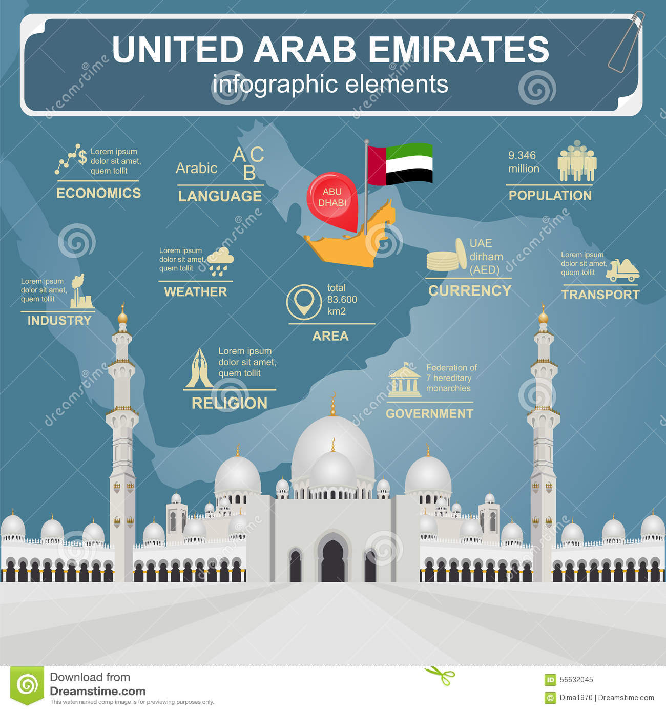 Abu Habits Icard: United Arab Emirates Infographics, Statistical Data