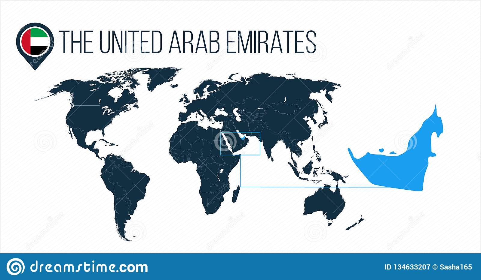 Picture of: The United Arab Emirates Location On The World Map For Infographics The United Arab Emirates Round Flag In The Map Pin Or Stock Illustration Illustration Of Vector Simple 134633207