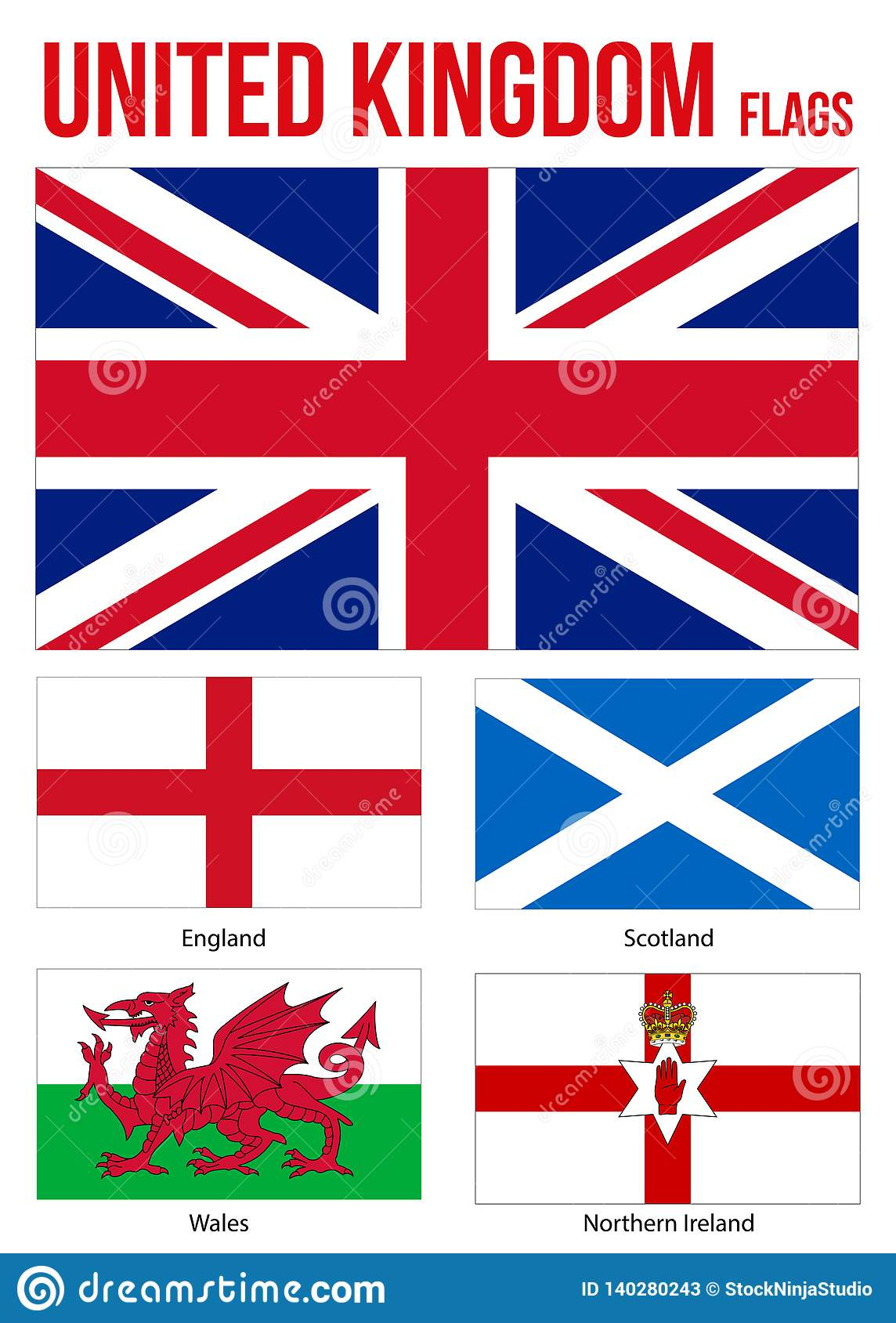 United Kingdom Map, Flags Of England, Scotland, Wales ... |United Kingdom Scotland Ireland