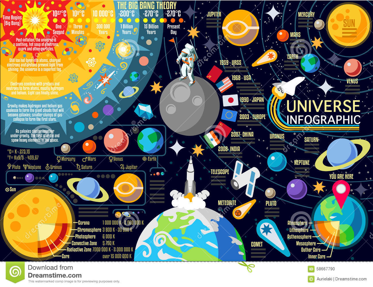 pluto map with Stock Illustration Universe Concept Isometric New Horizons Solar System Infographic New Bright Palette D Flat Vector Icon Set Pla S Pluto Venus Image58667790 on 8381974959 besides Moonmap together with 5989548785 besides Study Abroad in addition Stock Photo An Illustration Of The Pla s Of Our Solar System With Text Name 85087775.