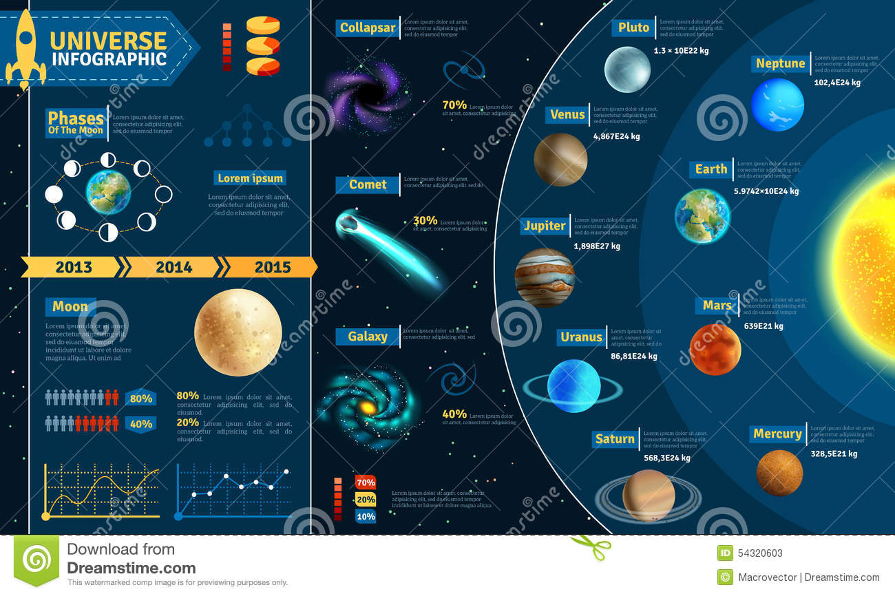 ... with solar system celestial bodies abstract vector illustration