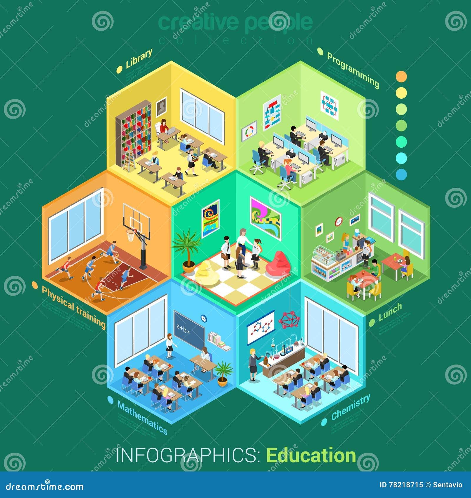 Universidad isométrica plana de la escuela de la educación 3d