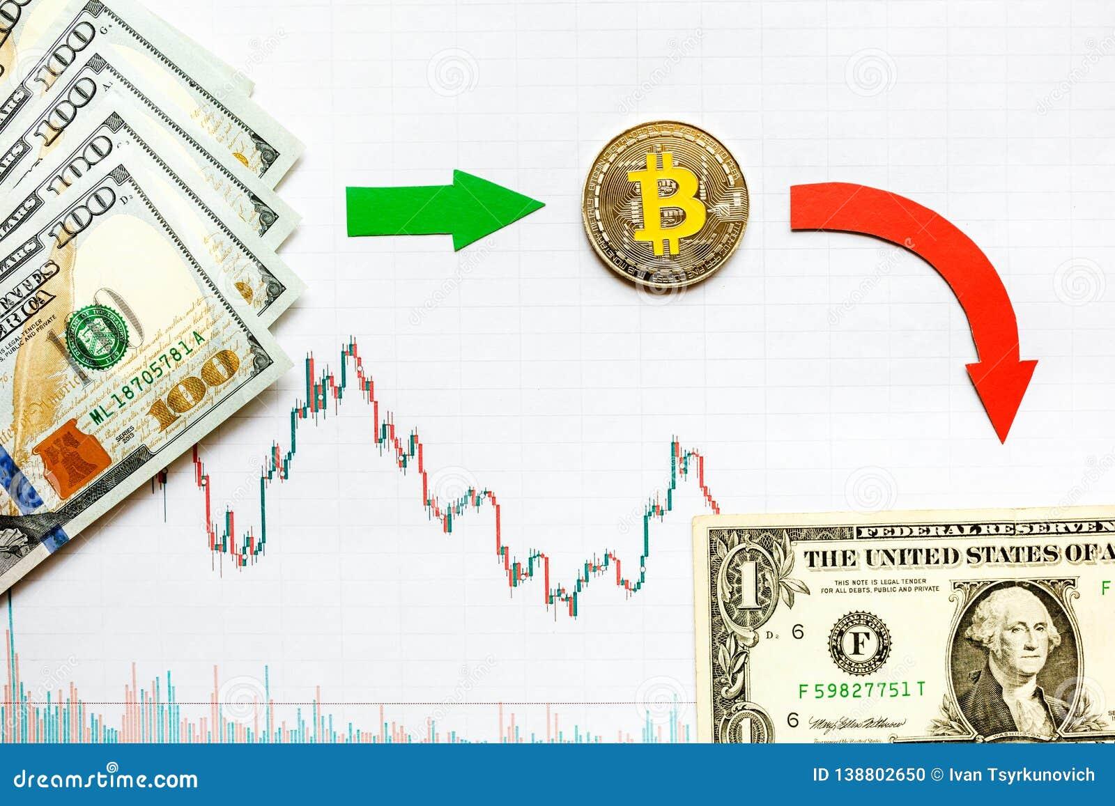 Câți bani poți câștiga cu mineritul bitcoin