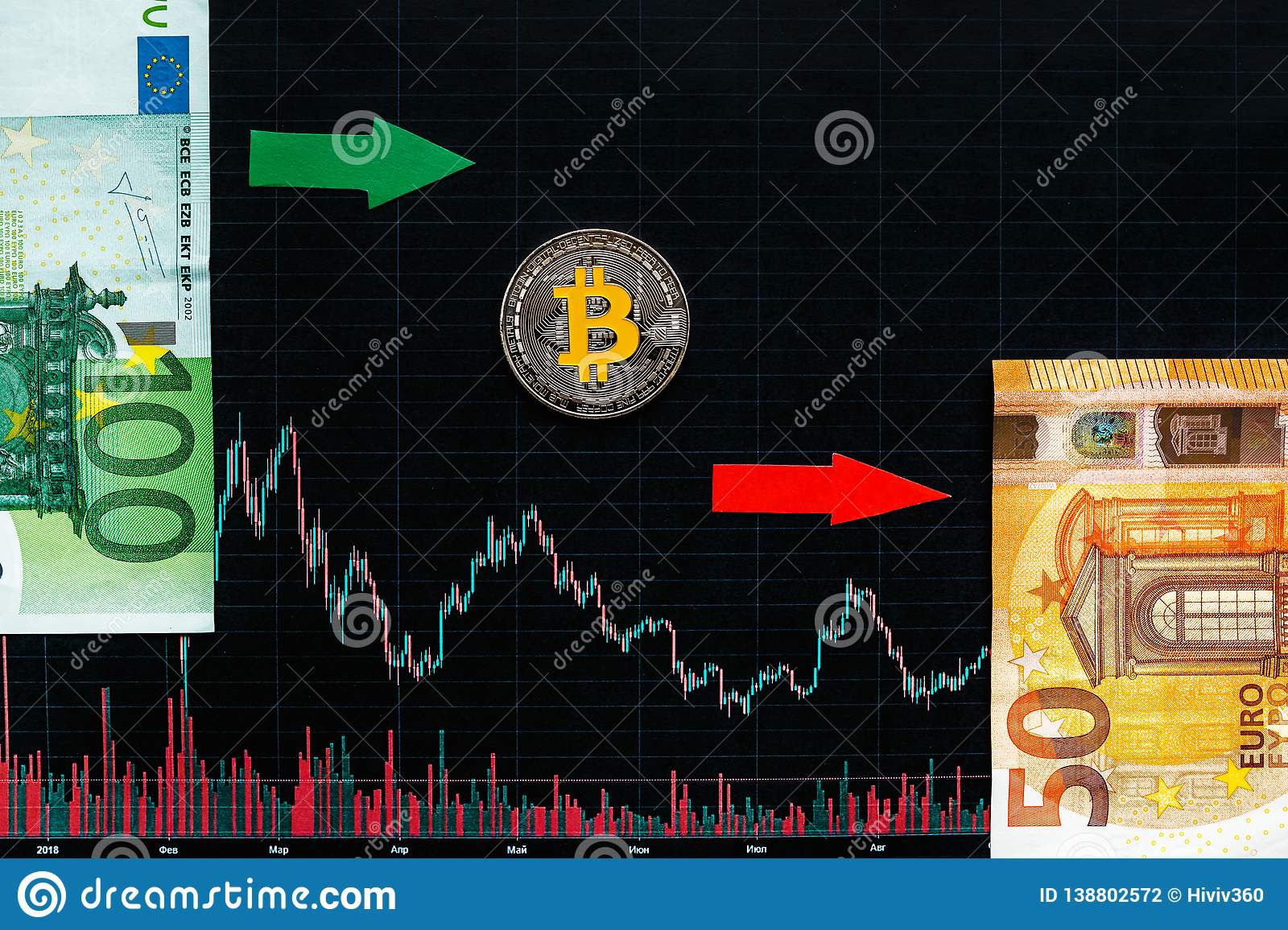 Unprofitable investment of virtual money bitcoin. Green red arrow and silver Bitcoin go down on paper forex chart index rating
