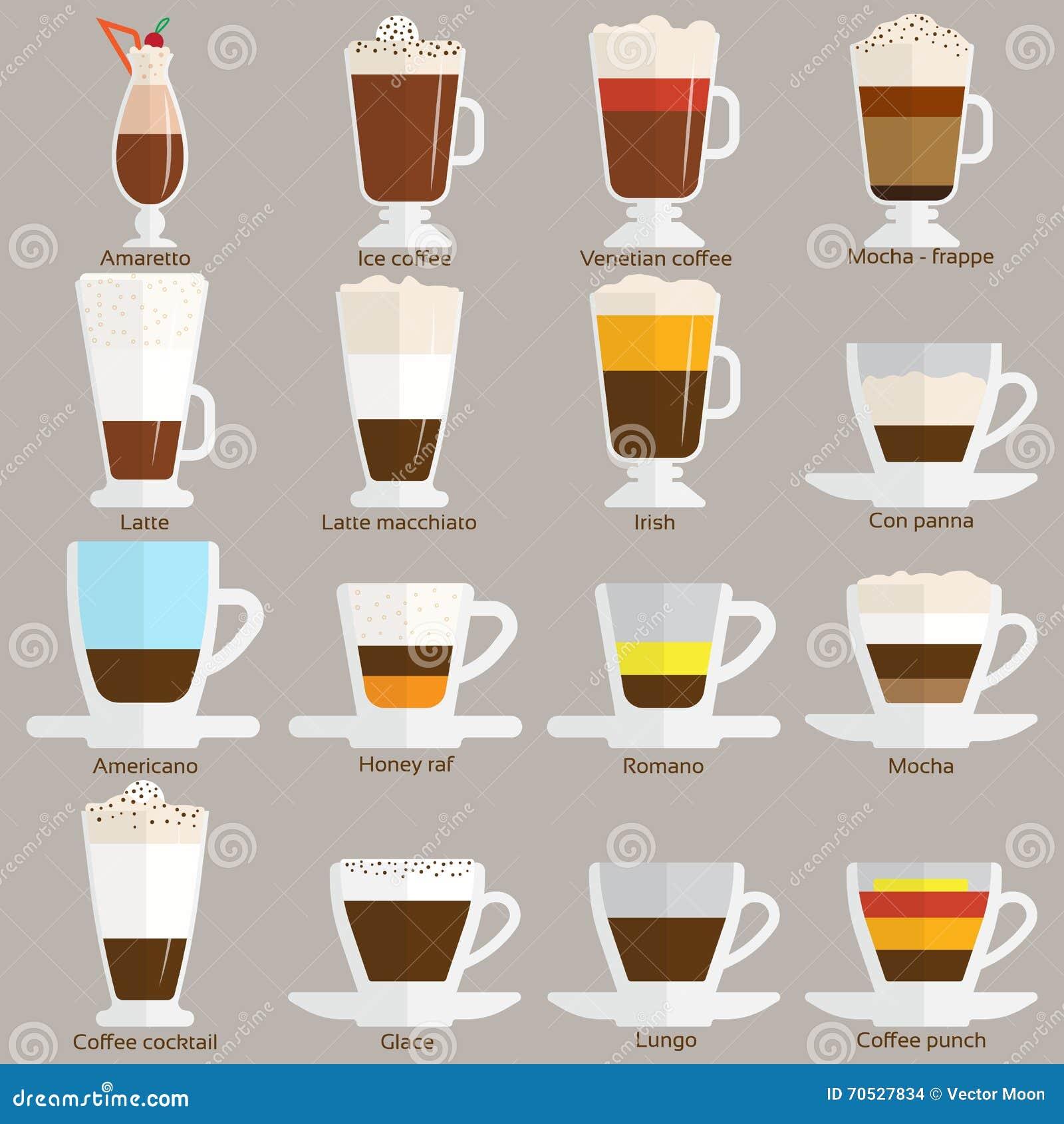 unterschiedliches caf der kaffeetassen trinkt arten espressobecher mit. Black Bedroom Furniture Sets. Home Design Ideas