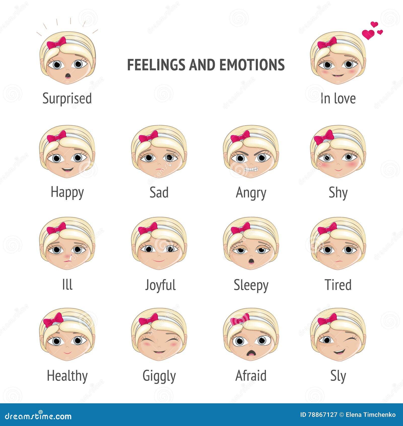 Atemberaubend Gefühle Gesichter Malvorlagen Fotos - Malvorlagen Von ...