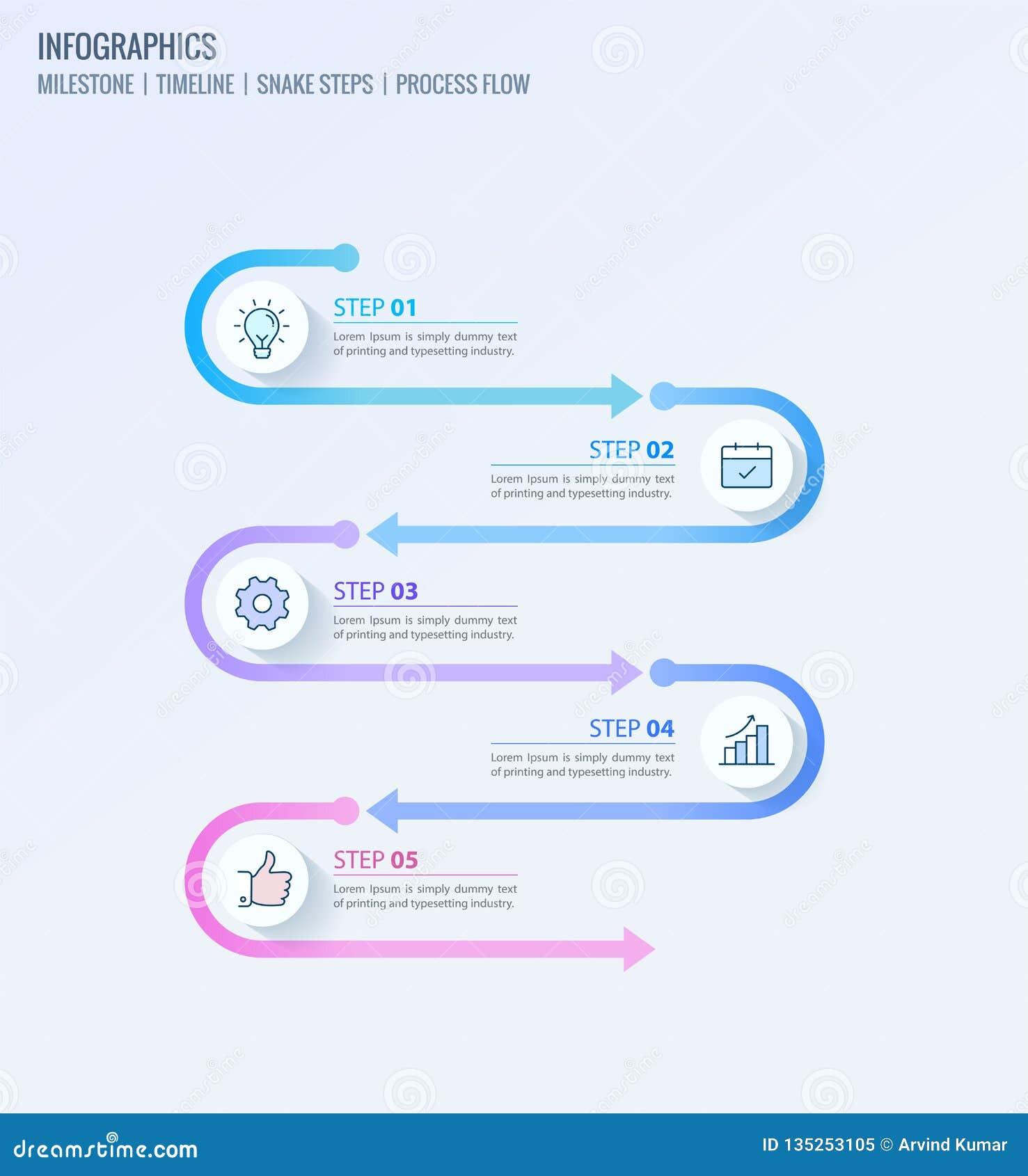 milestone infographics  timeline infographics  process