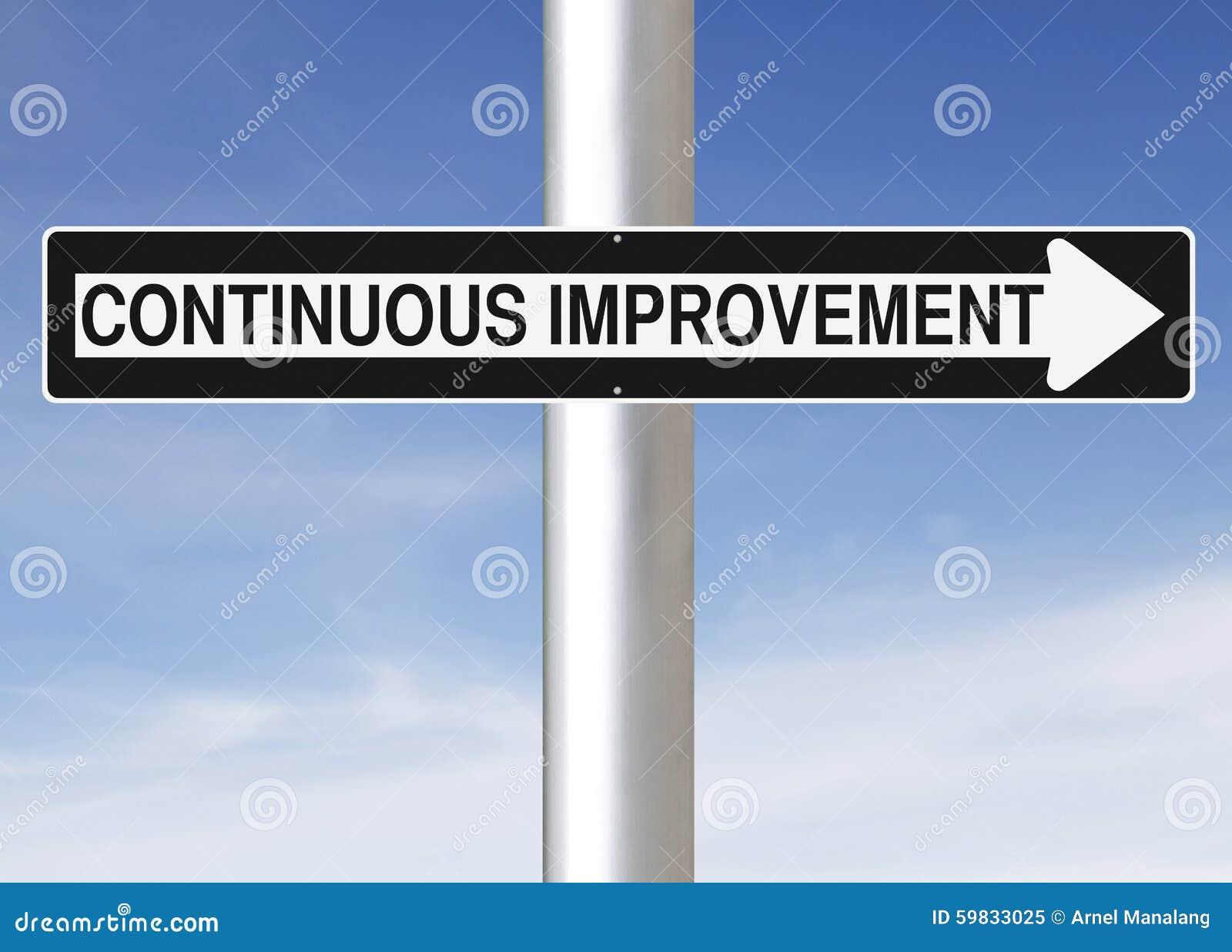 Ununterbrochene Verbesserung
