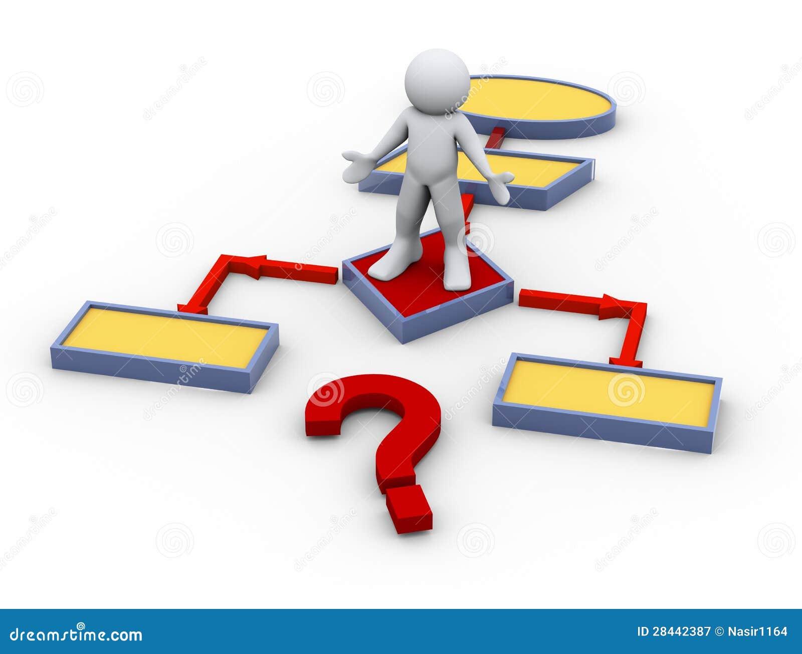 Fotografia Stock Libera Da Diritti Uomo Confuso 3d Sul Diagramma Di Flusso Image28442387