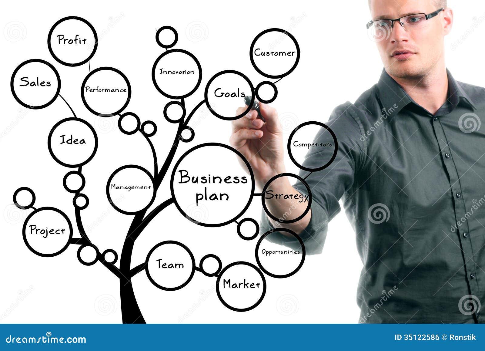 Uomo d 39 affari che disegna l 39 albero concettuale del for Disegna i progetti online gratuitamente