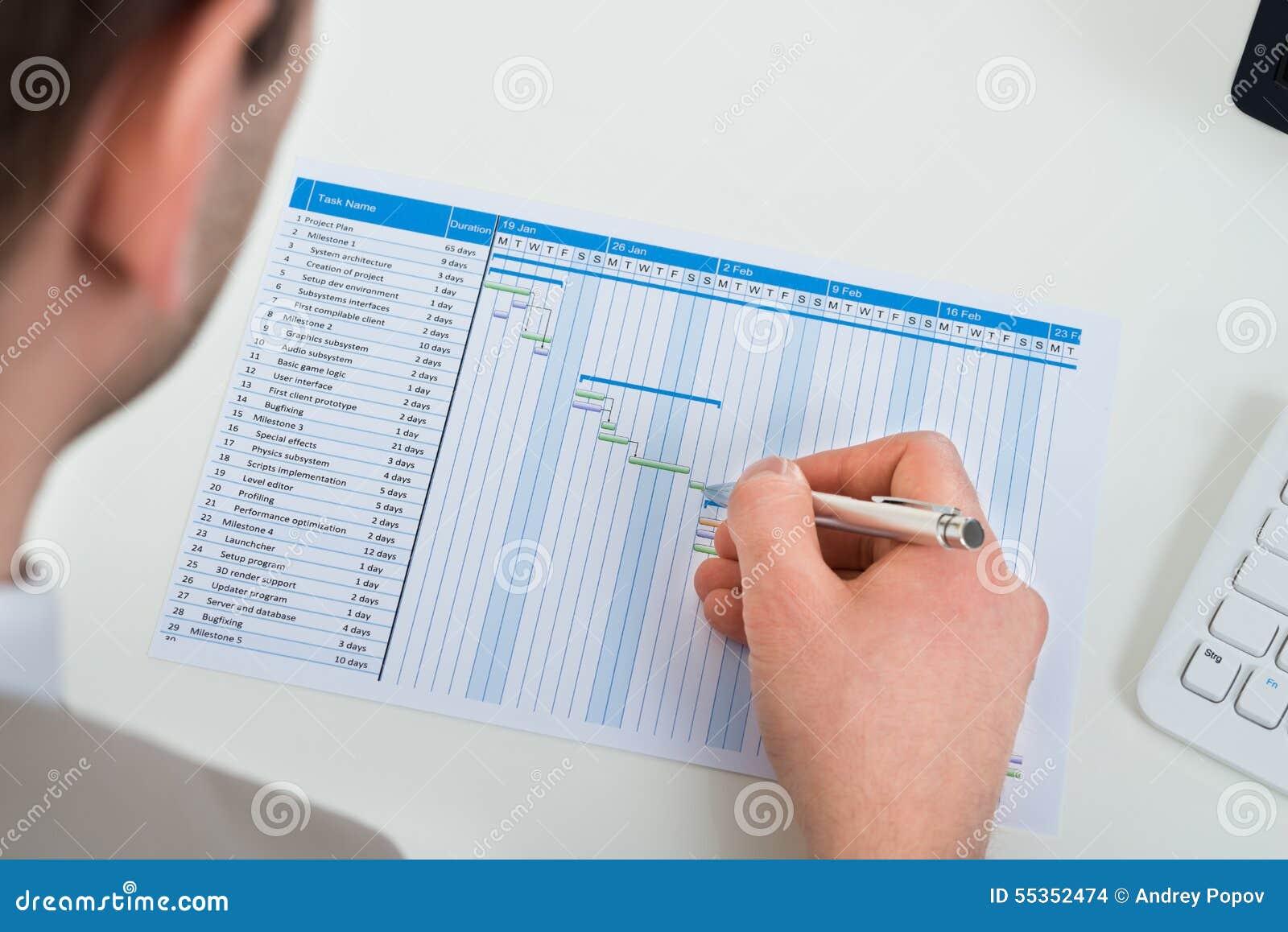 Uomo d affari con il diagramma di Gantt