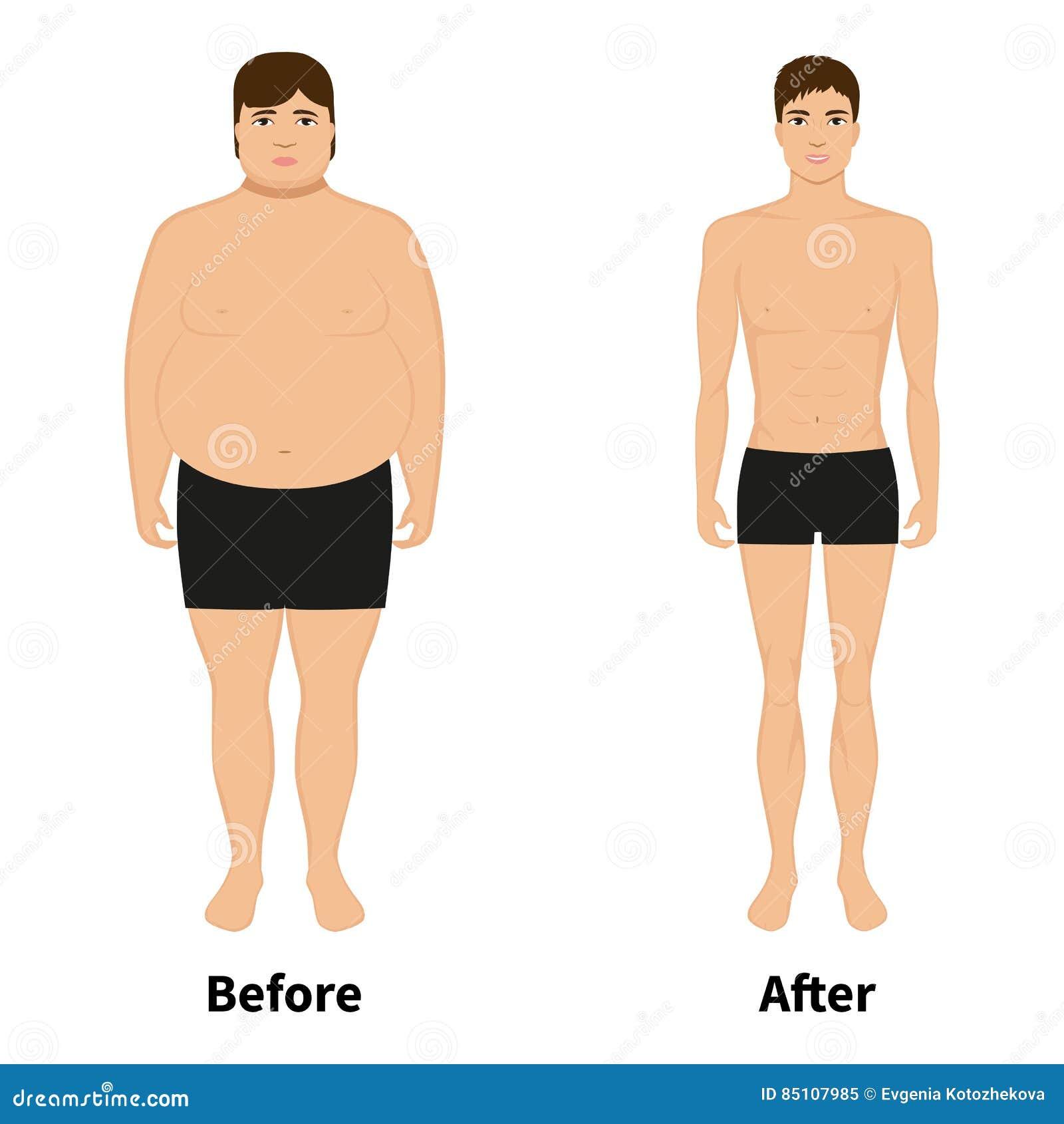 simulatore di perdita di peso 3d gratuito