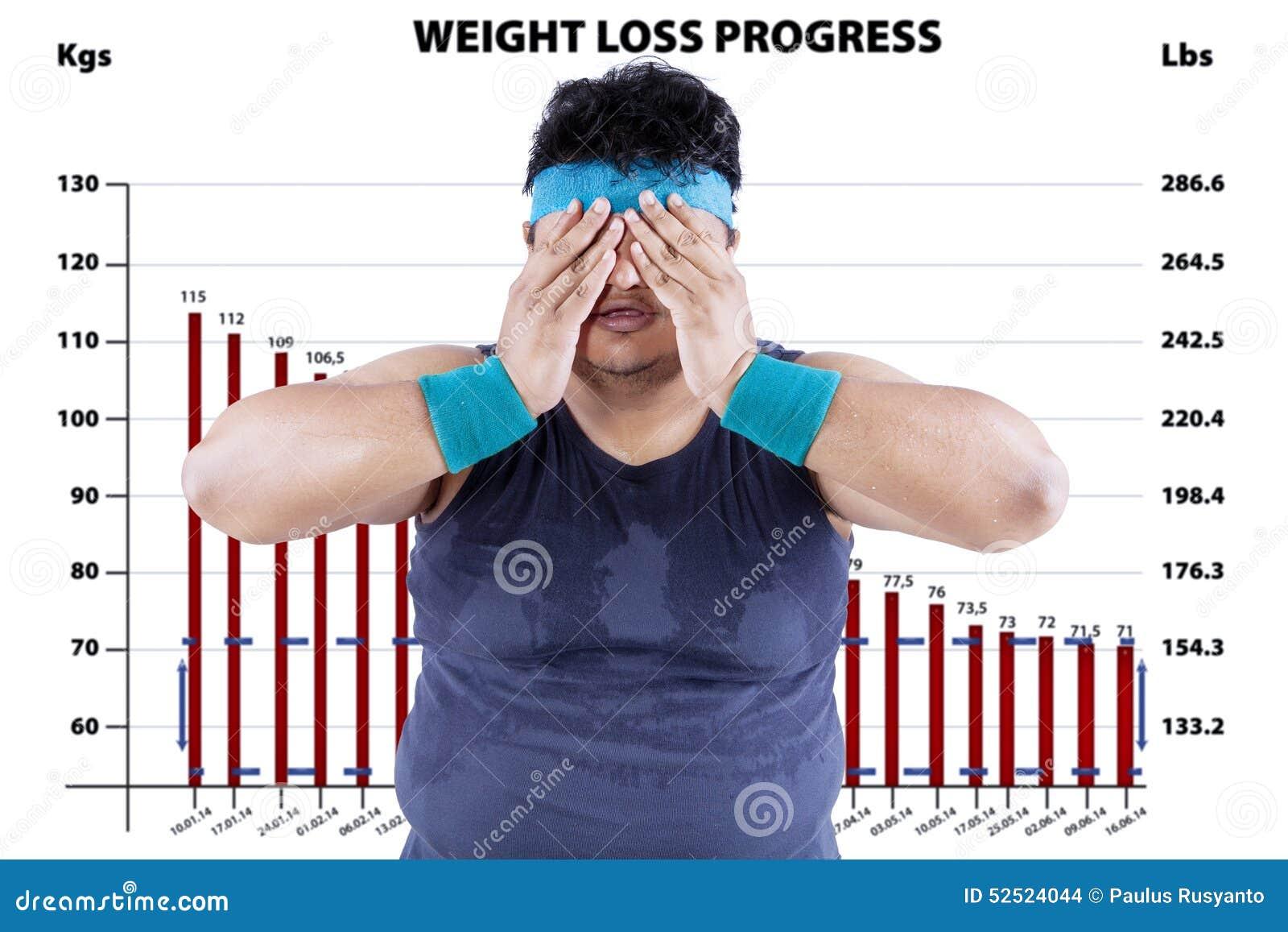 programmi di perdita di peso audio