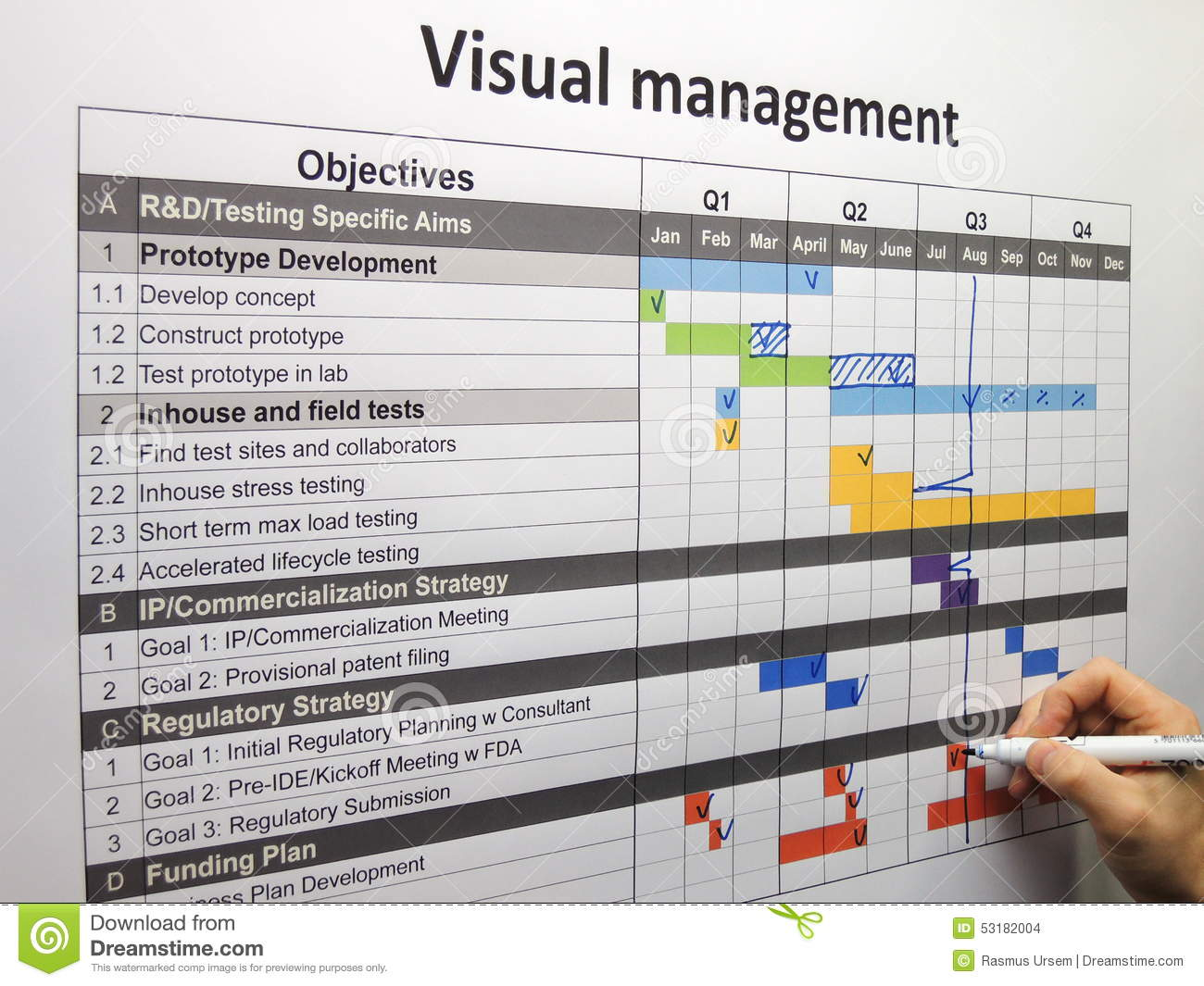 Updating The Project Plan Using Visual Management Stock Photo ...