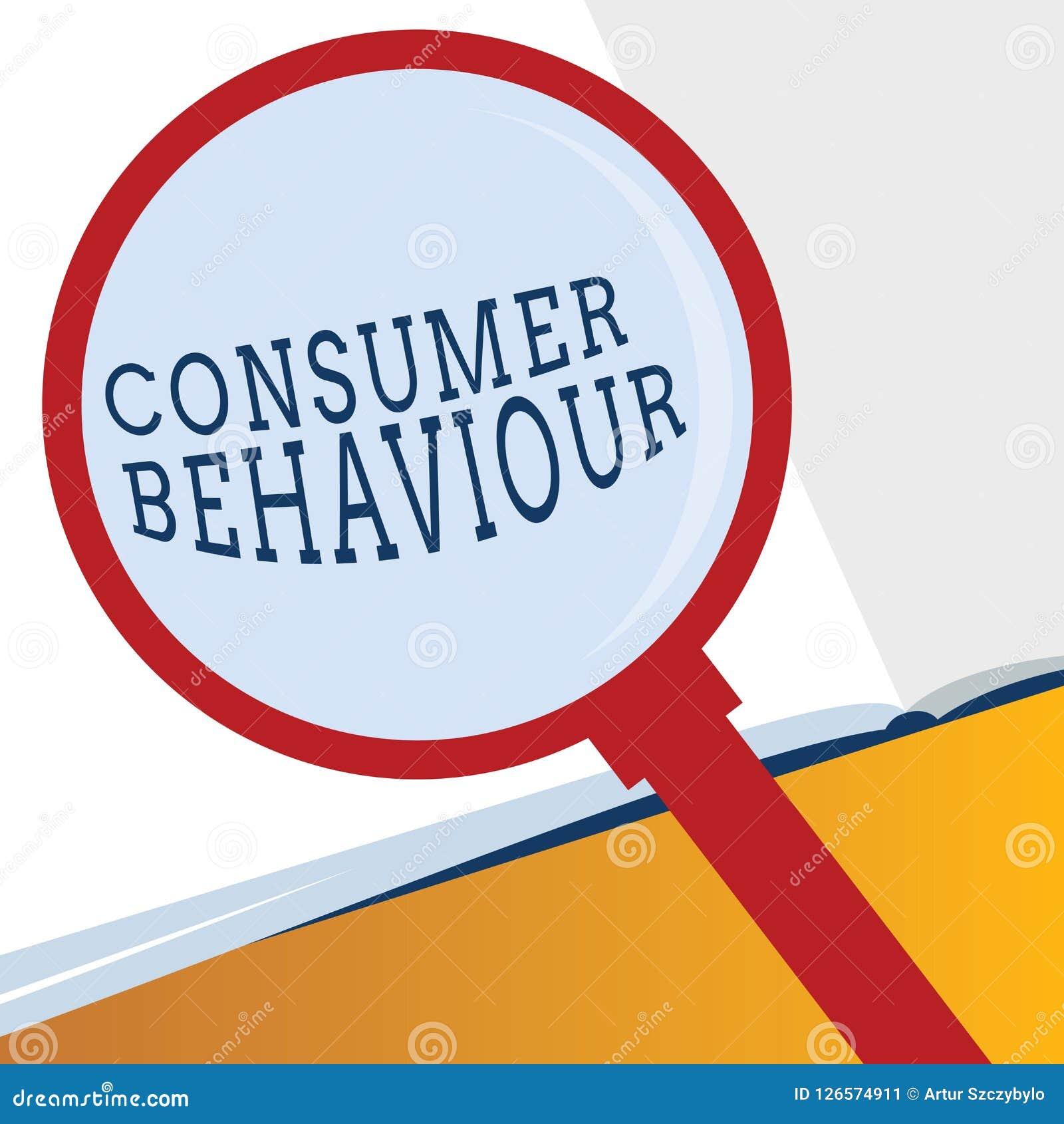 Uppförande för konsument för ordhandstiltext Affärsidé för beslut som folket gör för att köpa eller för att inte köpa en produkt
