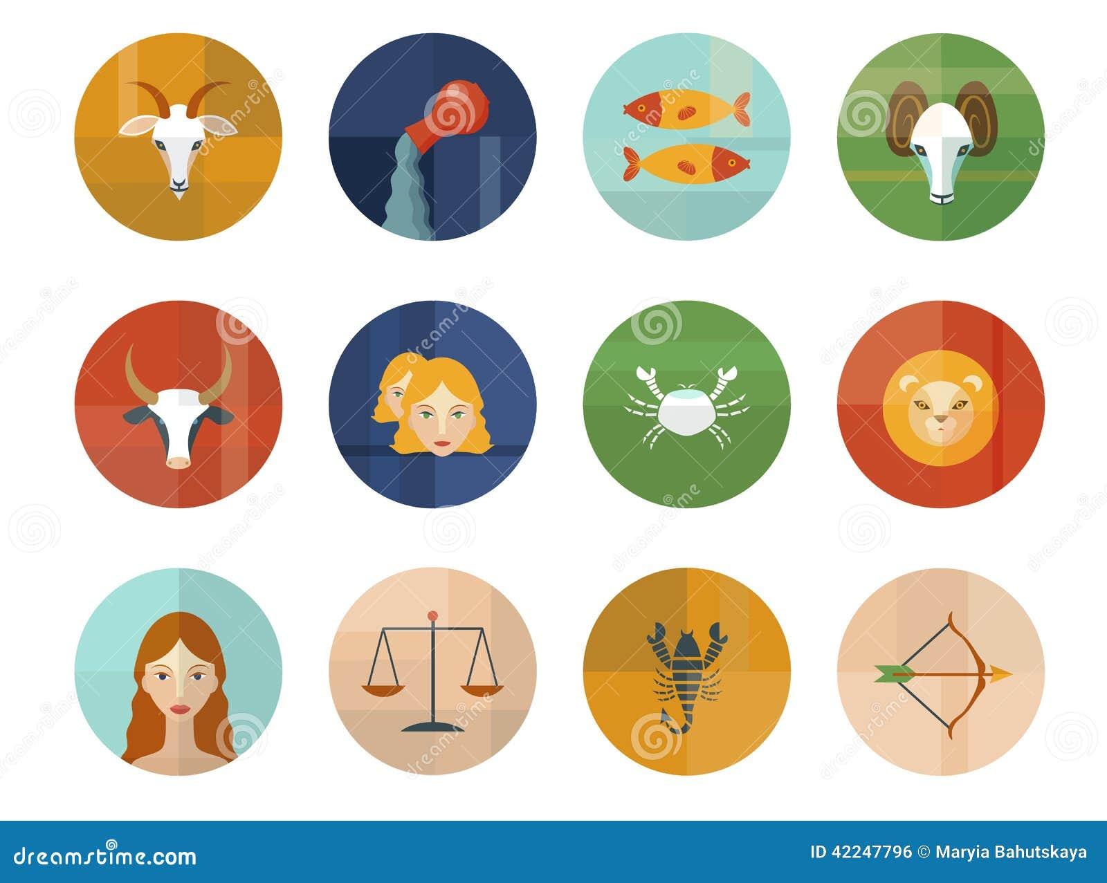 Uppsättning av astrologiska zodiaksymboler horoskop