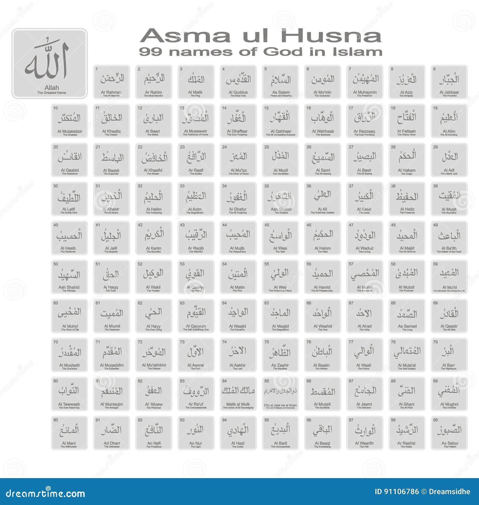 Uppsättning av monokromma symboler med 99 namn av guden i islam