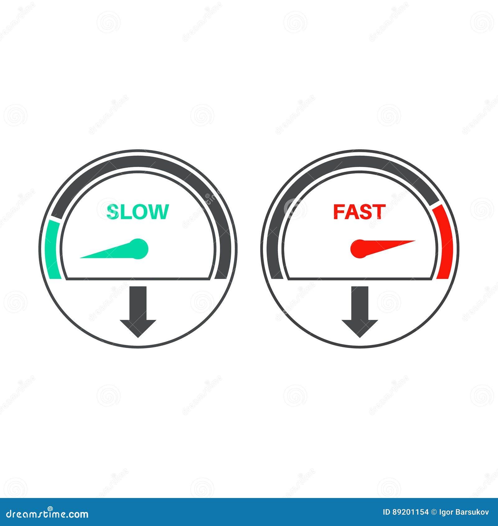 Uppsättning av symboler av en hastighetsmätare