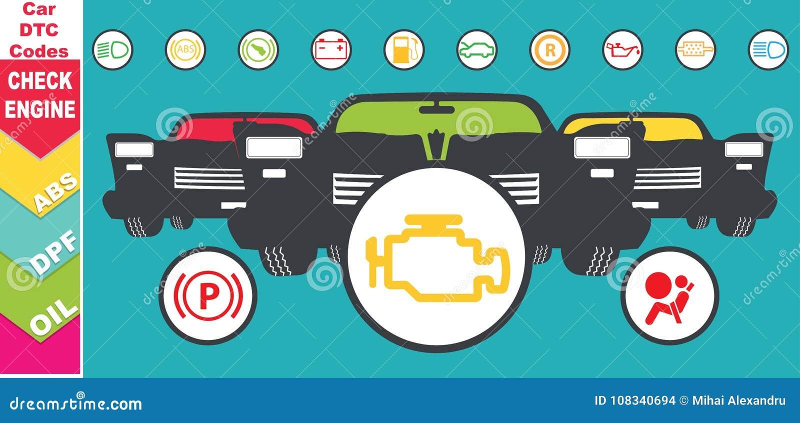 Uppsättning av symboler för instrumentbrädainstrumentklunga - dtckoder, motorfelindikatorer, illustration