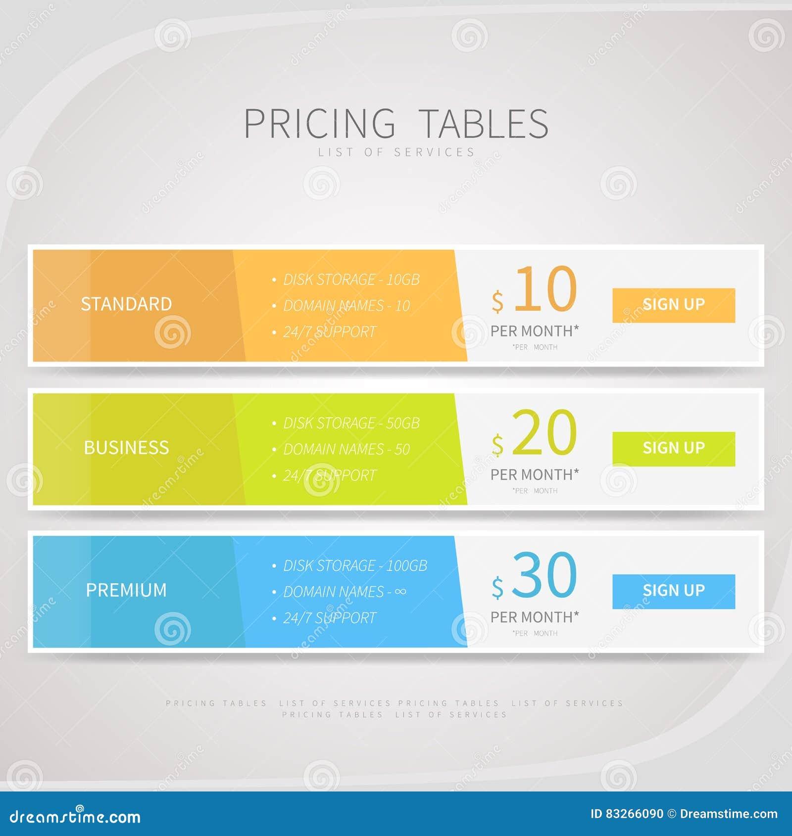 Uppsättning för prissättningjämförelsetabell för rengöringsdukservice för kommersiell affär