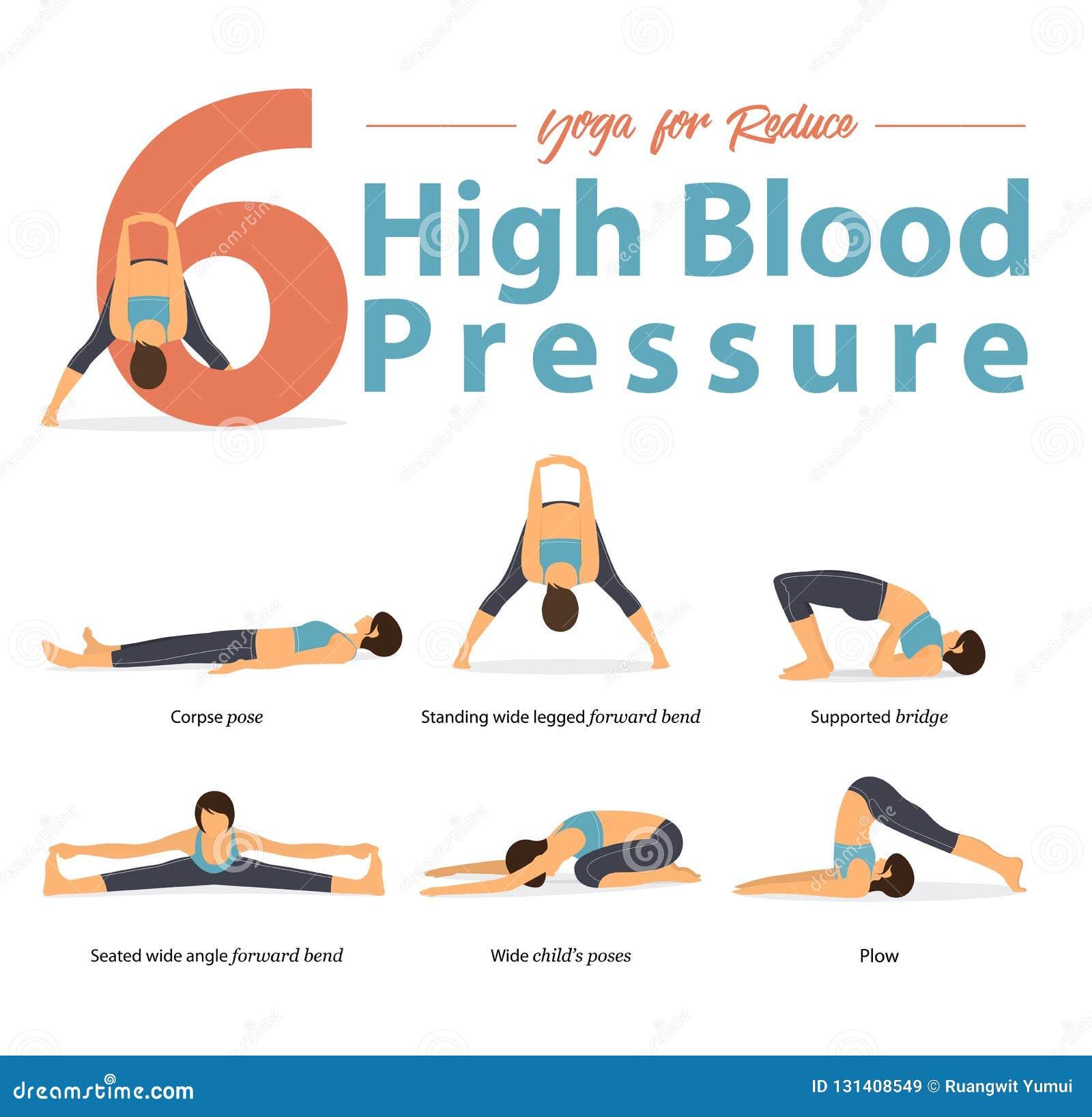 Uppsättningen av kvinnliga diagram för yogaställingar för Infographic 6 yoga poserar för högt blodtryck i plan design