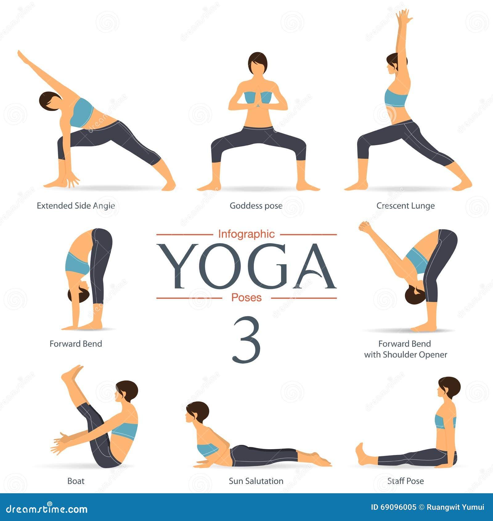 Uppsättningen av yoga poserar i plan design Yogainfographics vektor