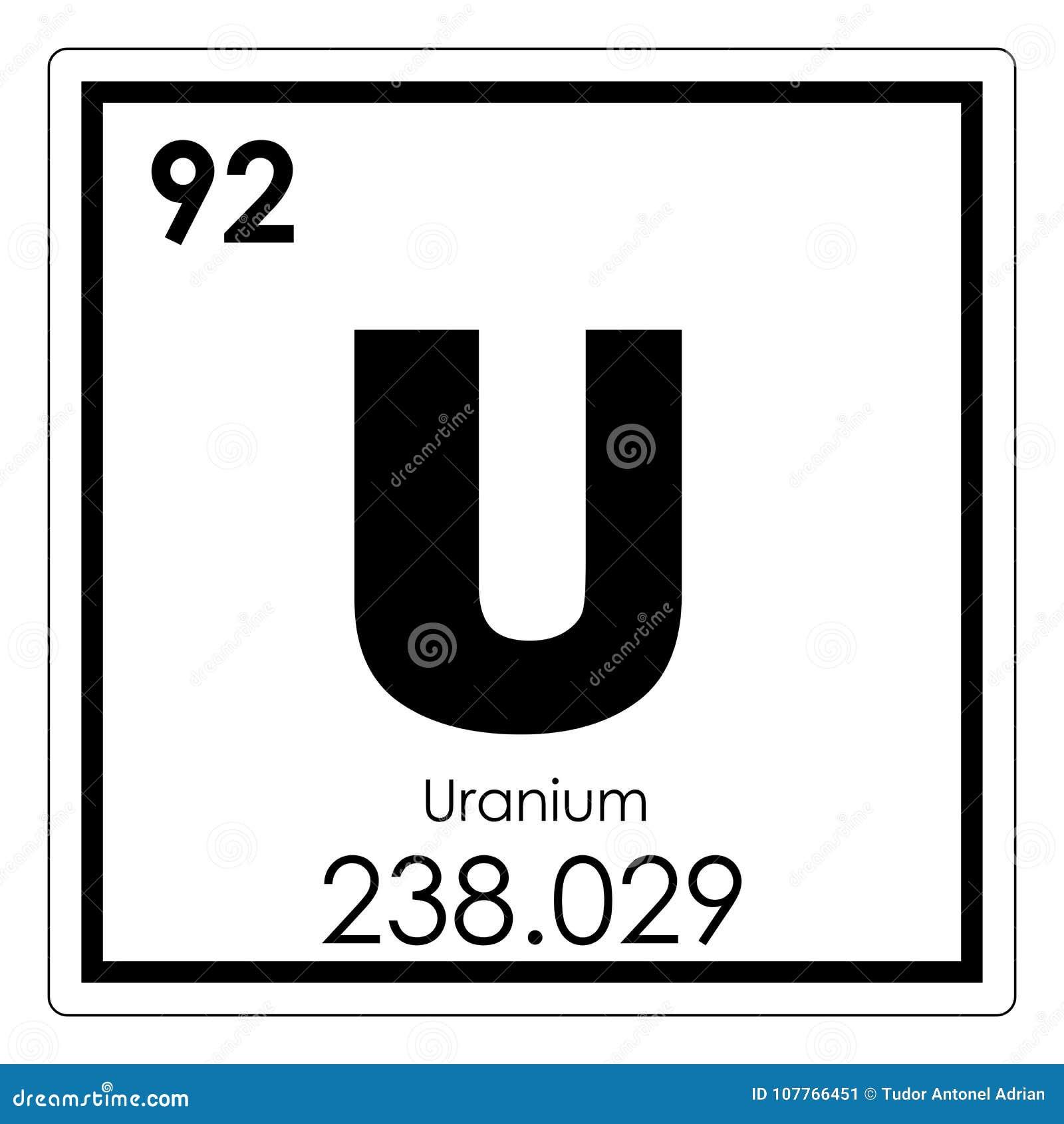 Uranium chemical element stock illustration illustration of uranium chemical element urtaz Image collections