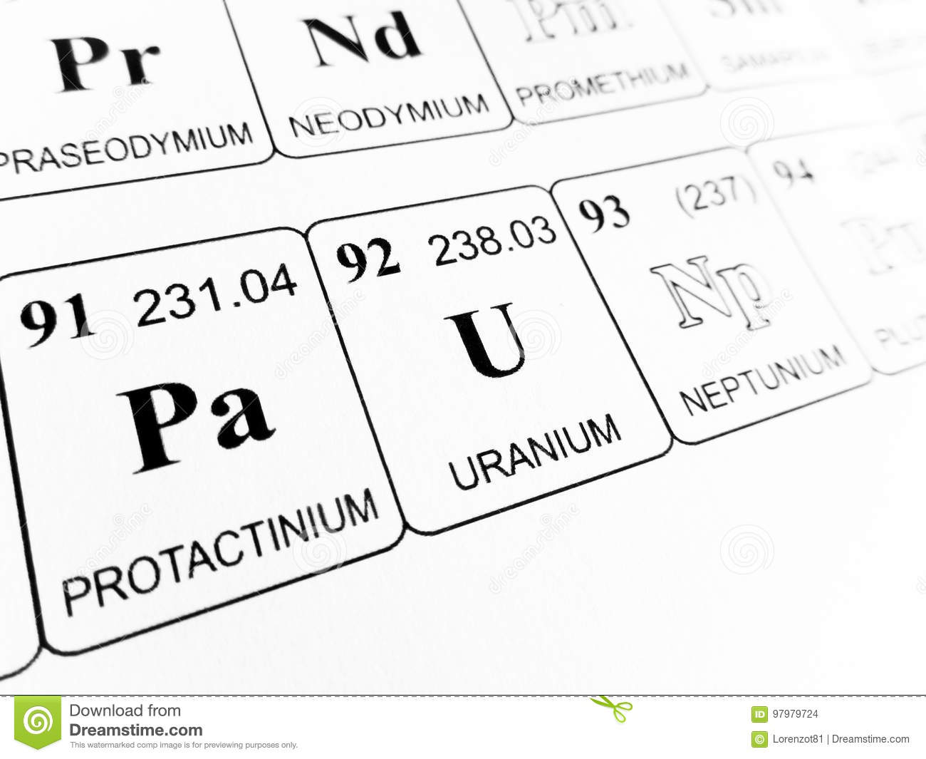 Uranium On The Periodic Table Of The Elements Stock Photo Image Of