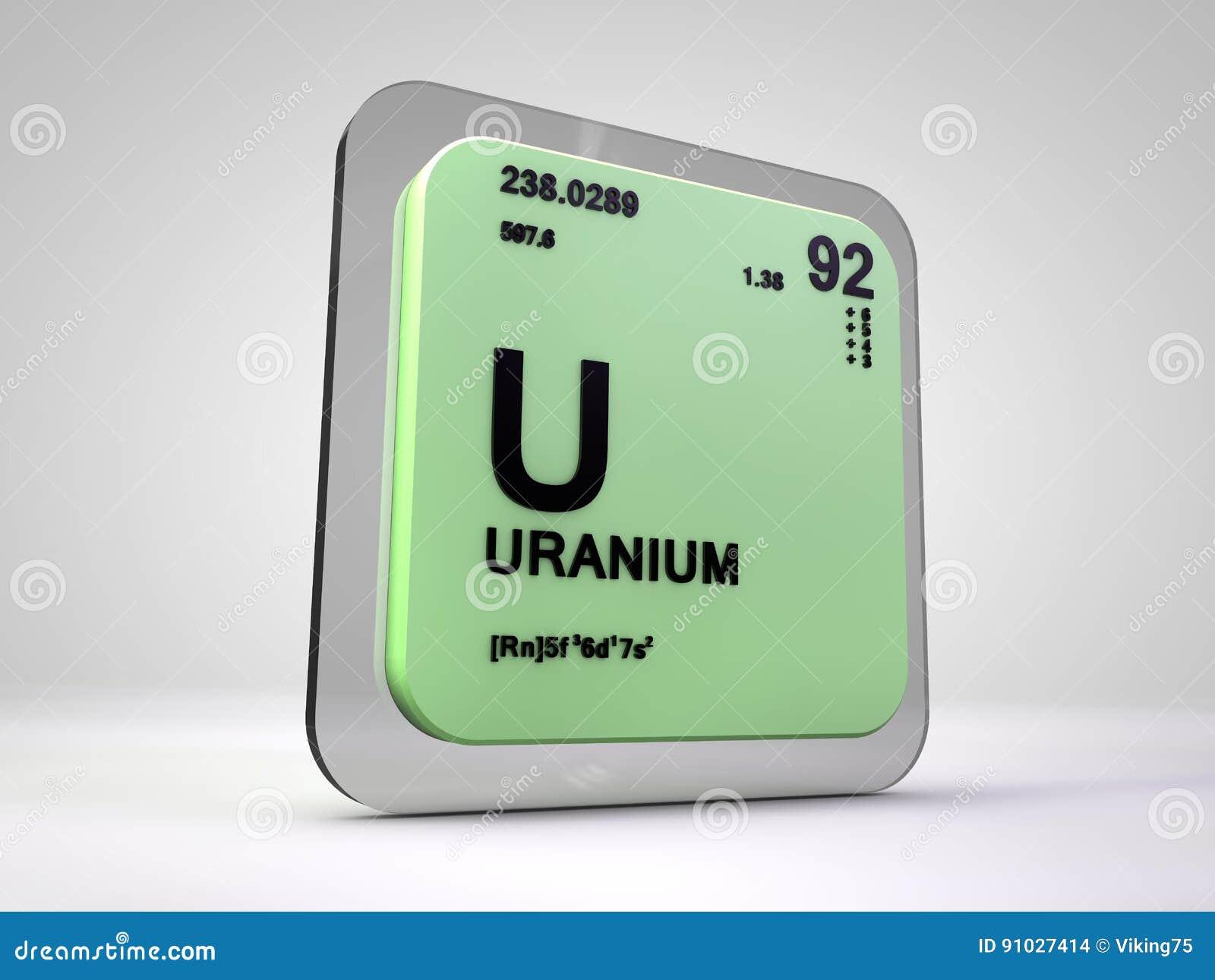 Uranium u chemical element periodic table stock illustration uranium u chemical element periodic table buycottarizona Images