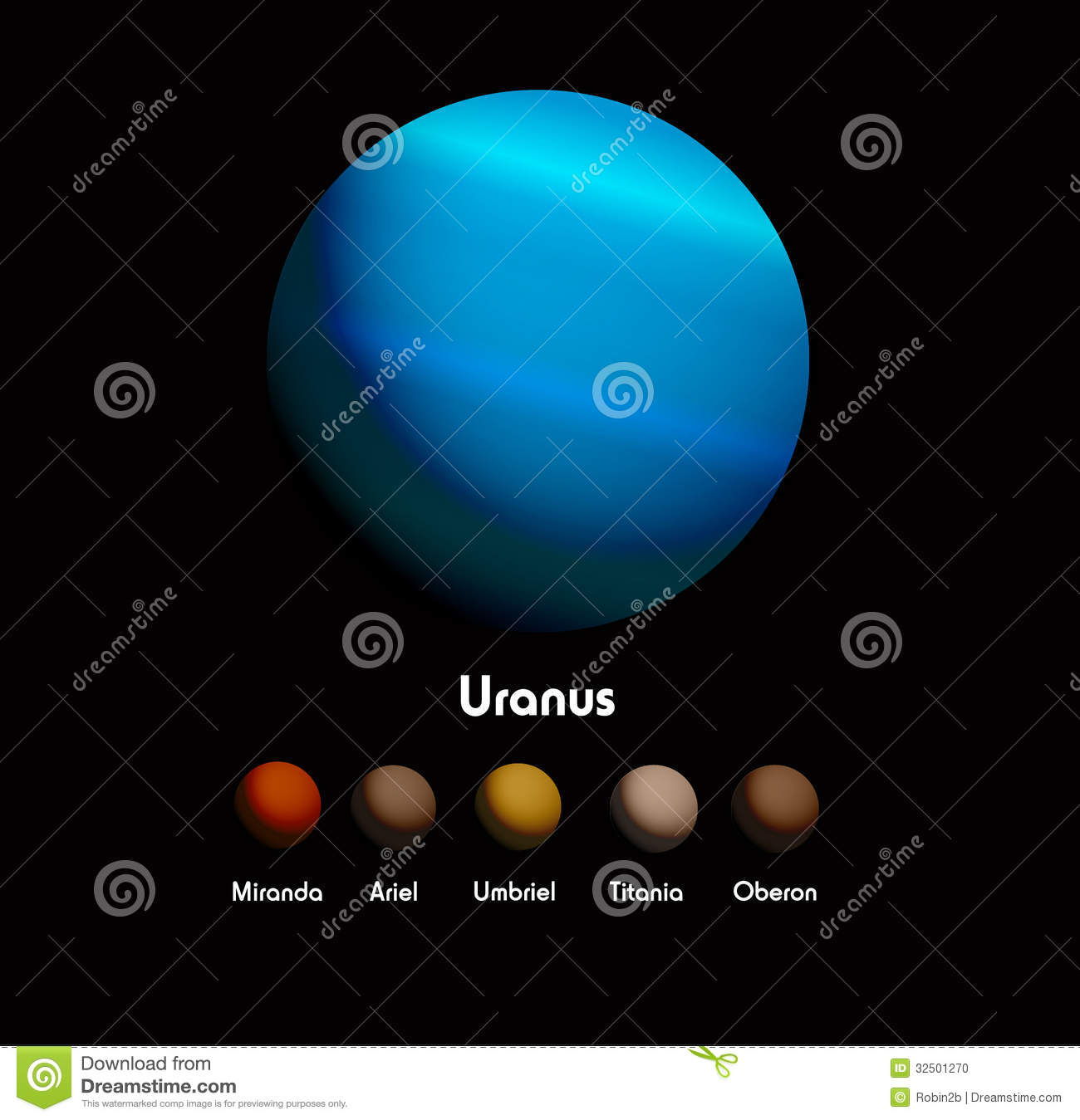 Uranus And She Moons Stock Vector Image Of Astrology Planet Coloring Pages With The 9 Planets