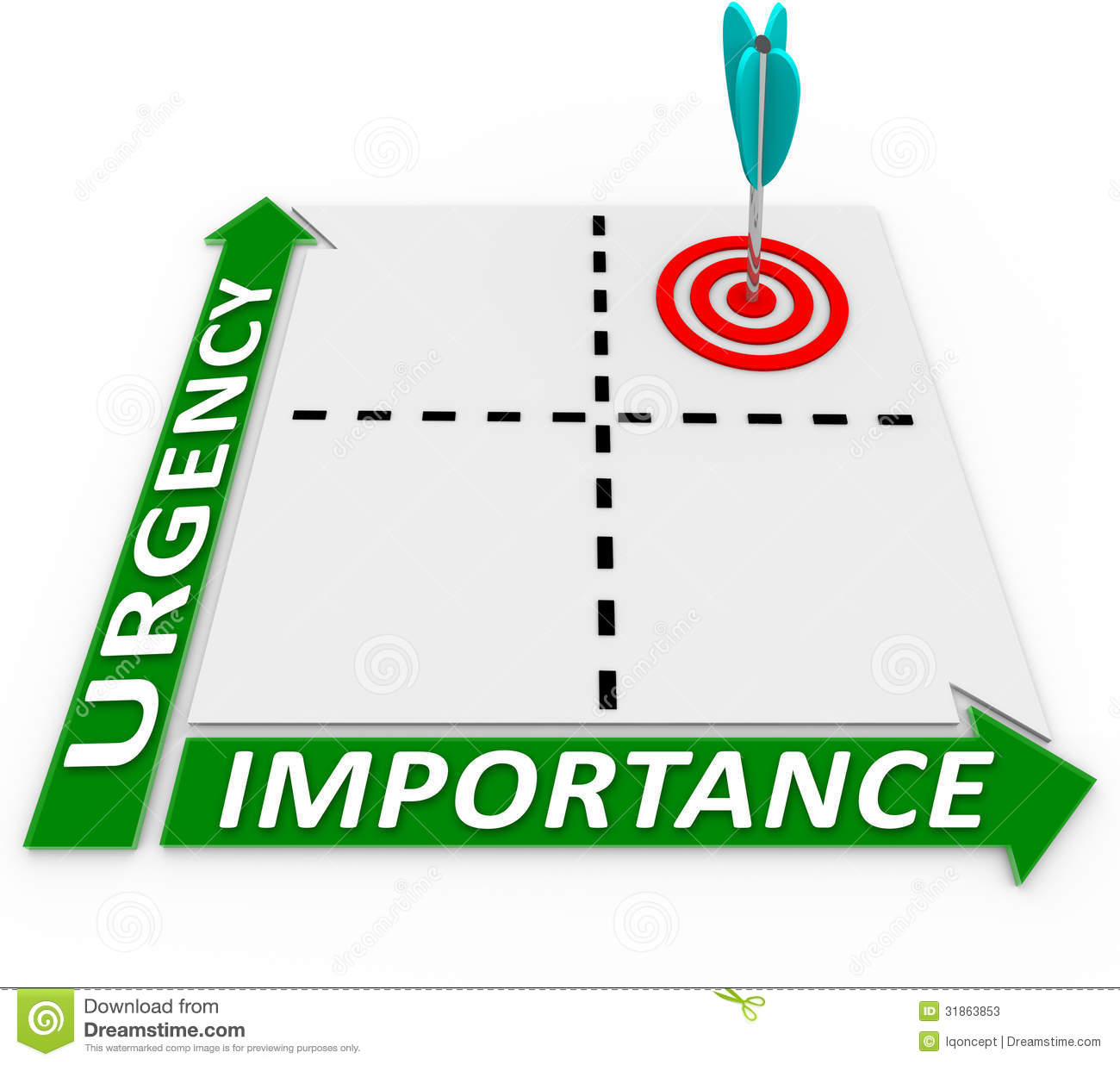 Focus on the things that are high in urgency as well as importance by ...