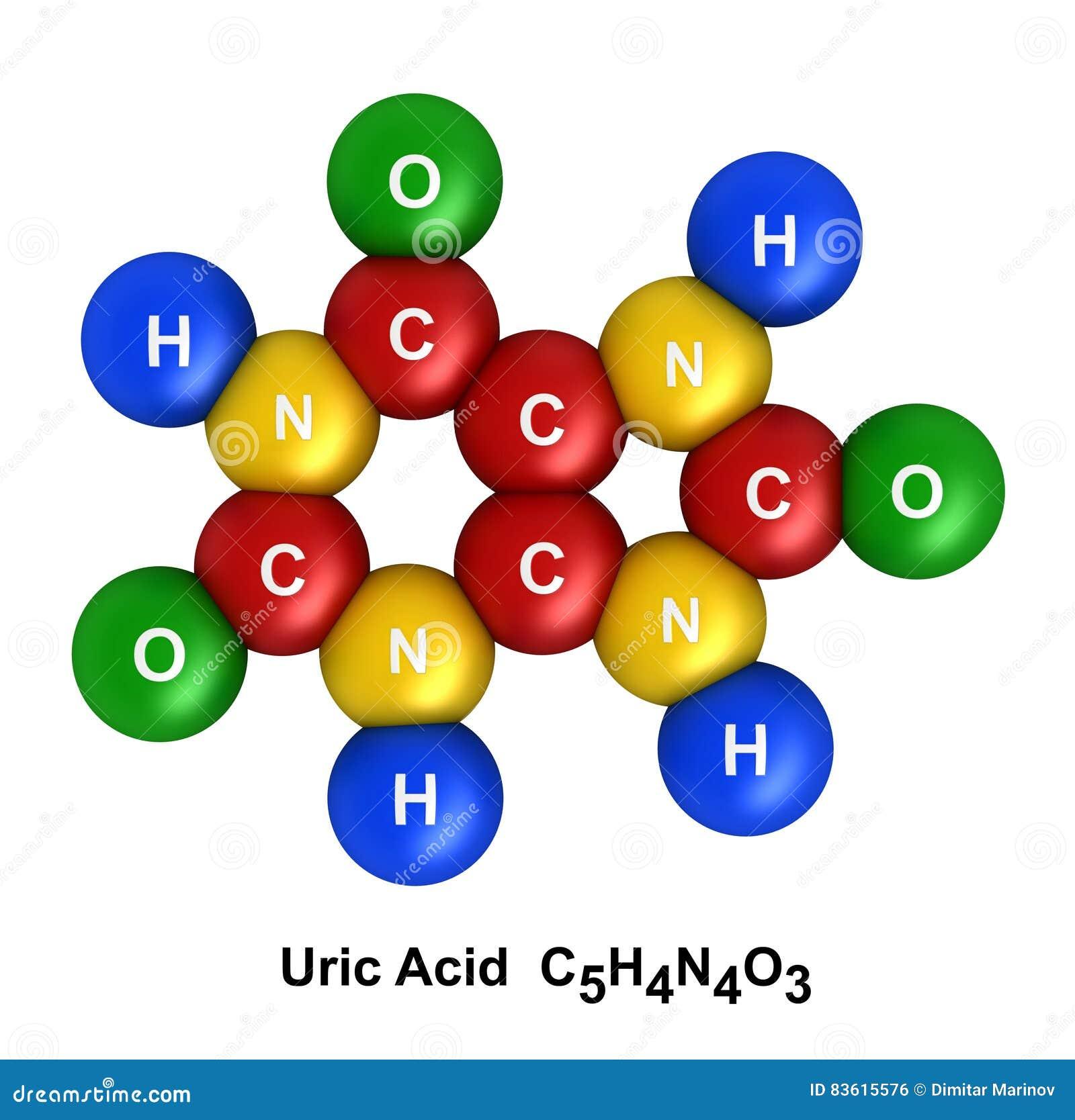 Urin- syra