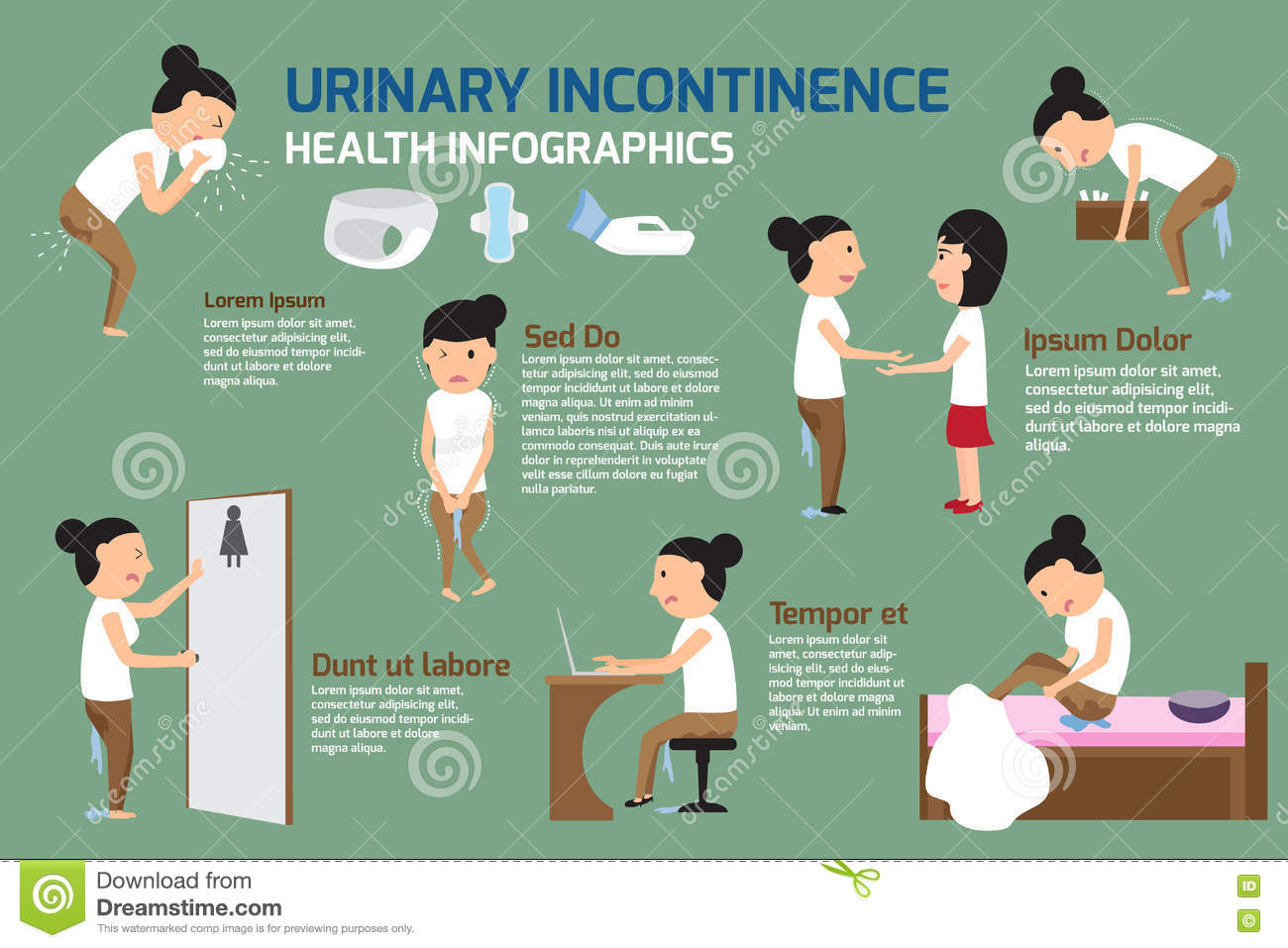 dating with urinary incontinence