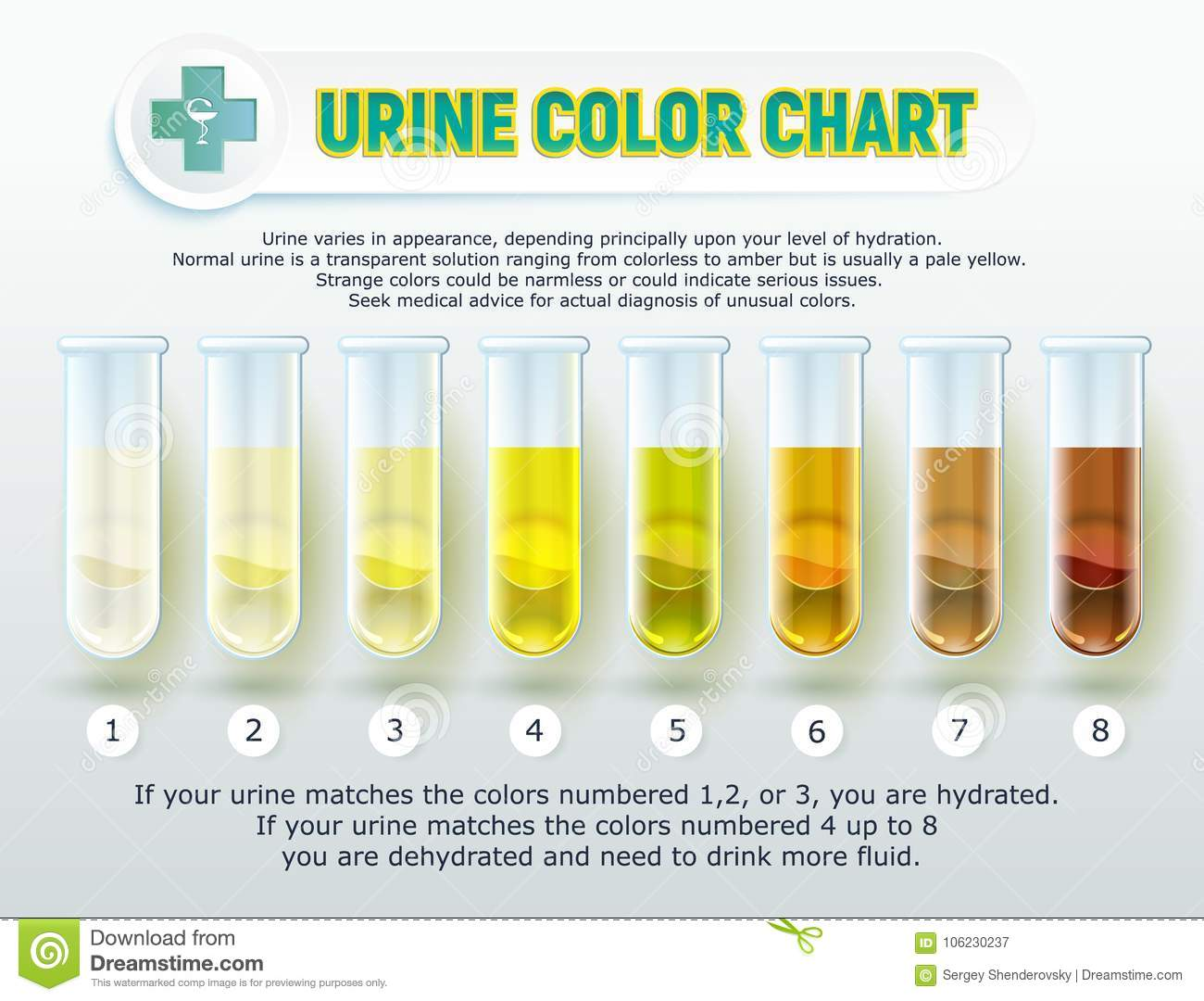 Urine color chart 1 stock vector illustration of color 106230237 urine color chart 1 nvjuhfo Image collections