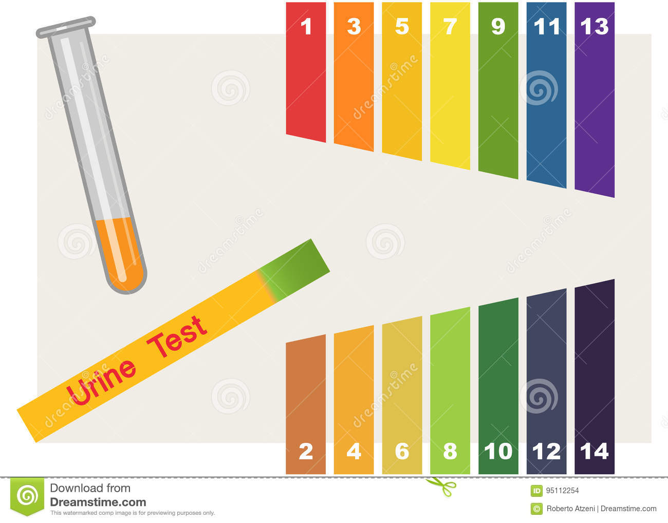 measuring ph levels essay Improving health conditions for vulnerable populations around the world.