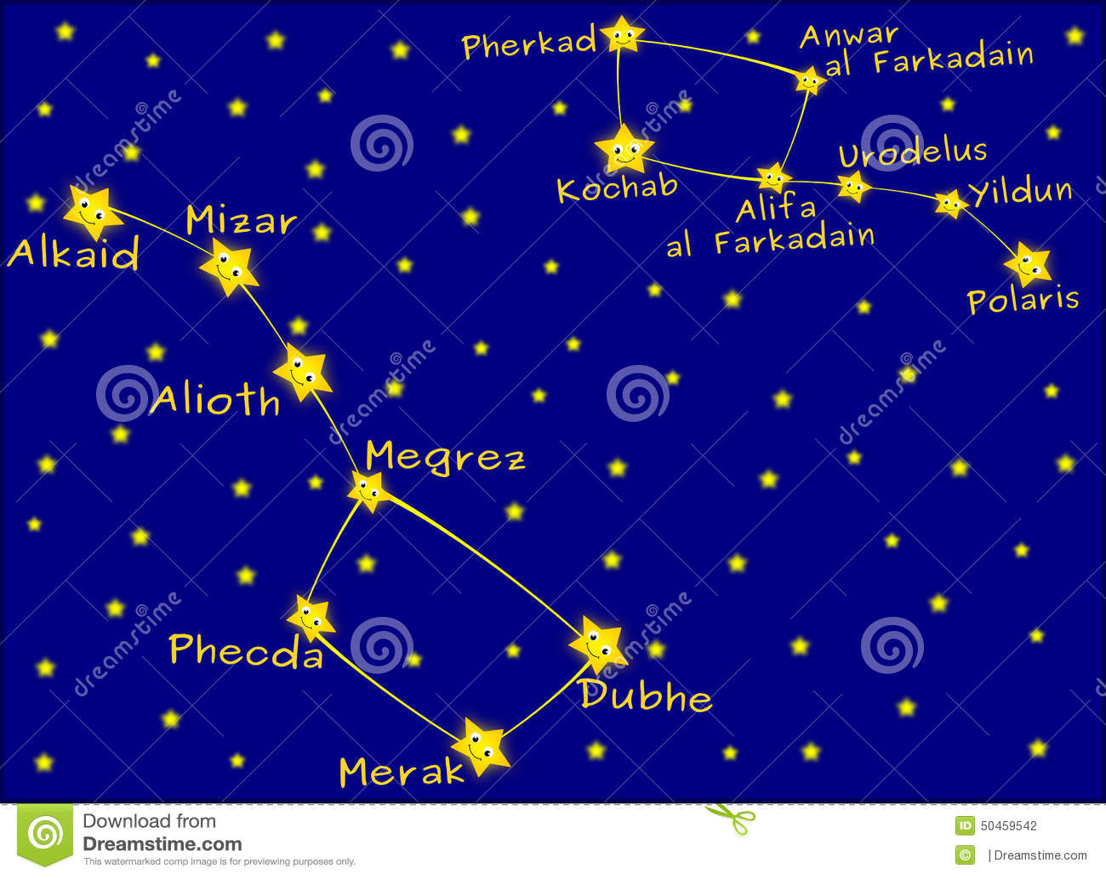 Constellations Ursa Major And Minor Ursa Major And ...