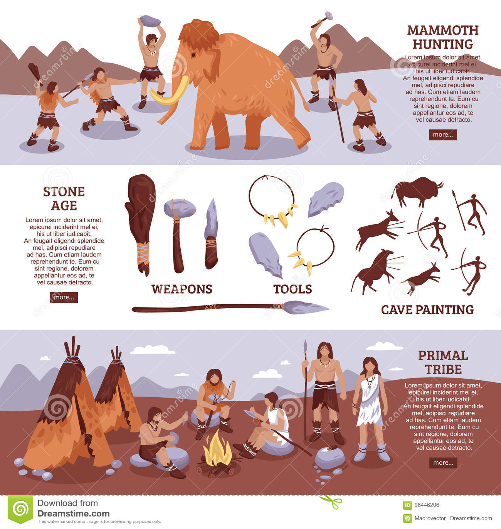 Ursprunglig uppsättning för stamfolkbaner