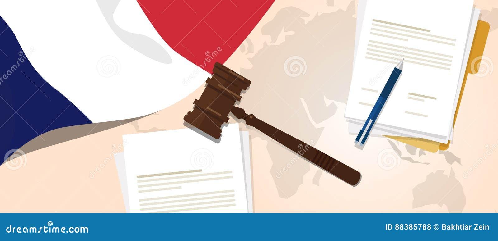 Gesetzgebung Frankreich