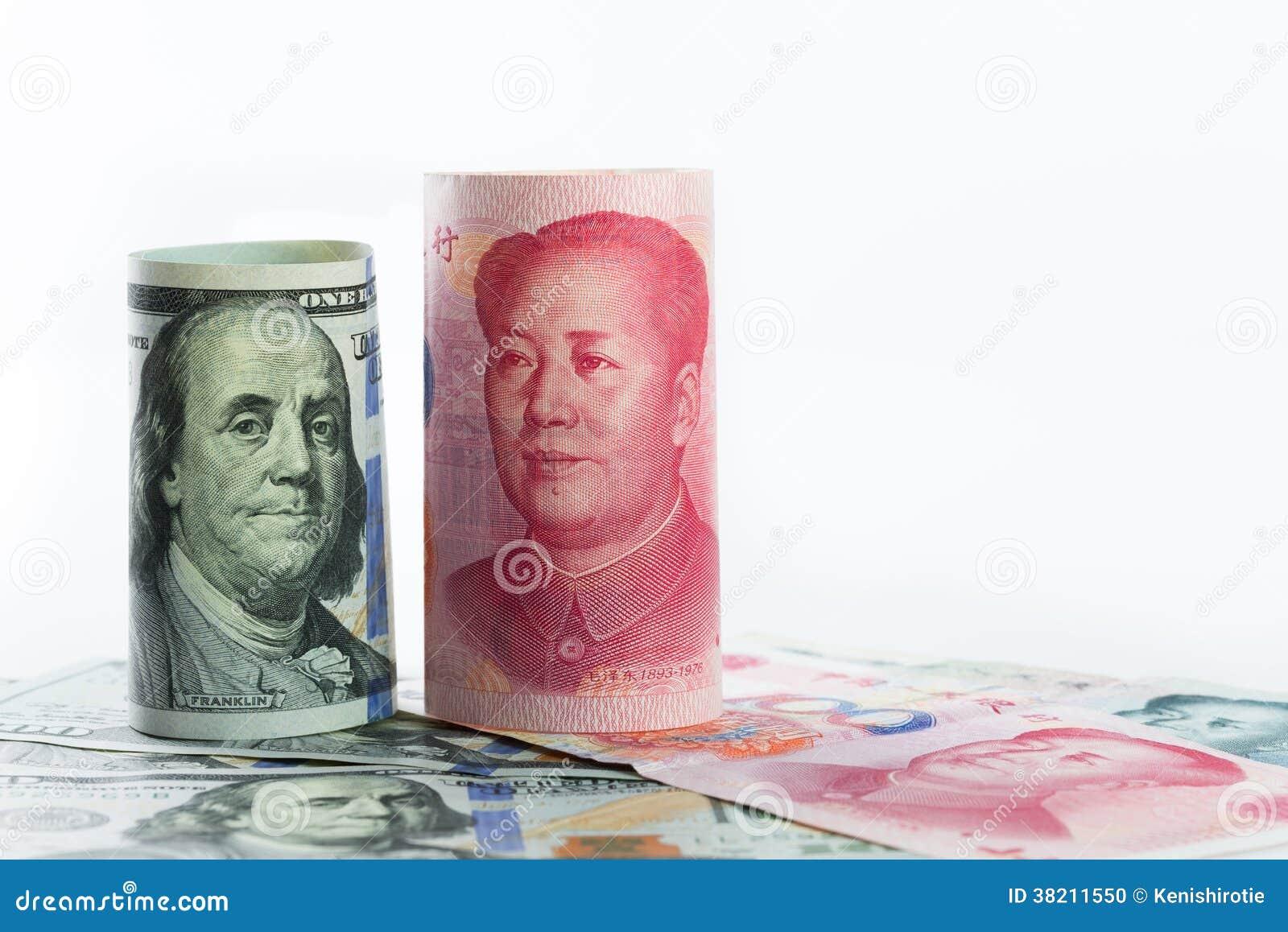 US-Dollar gegen China Yuan